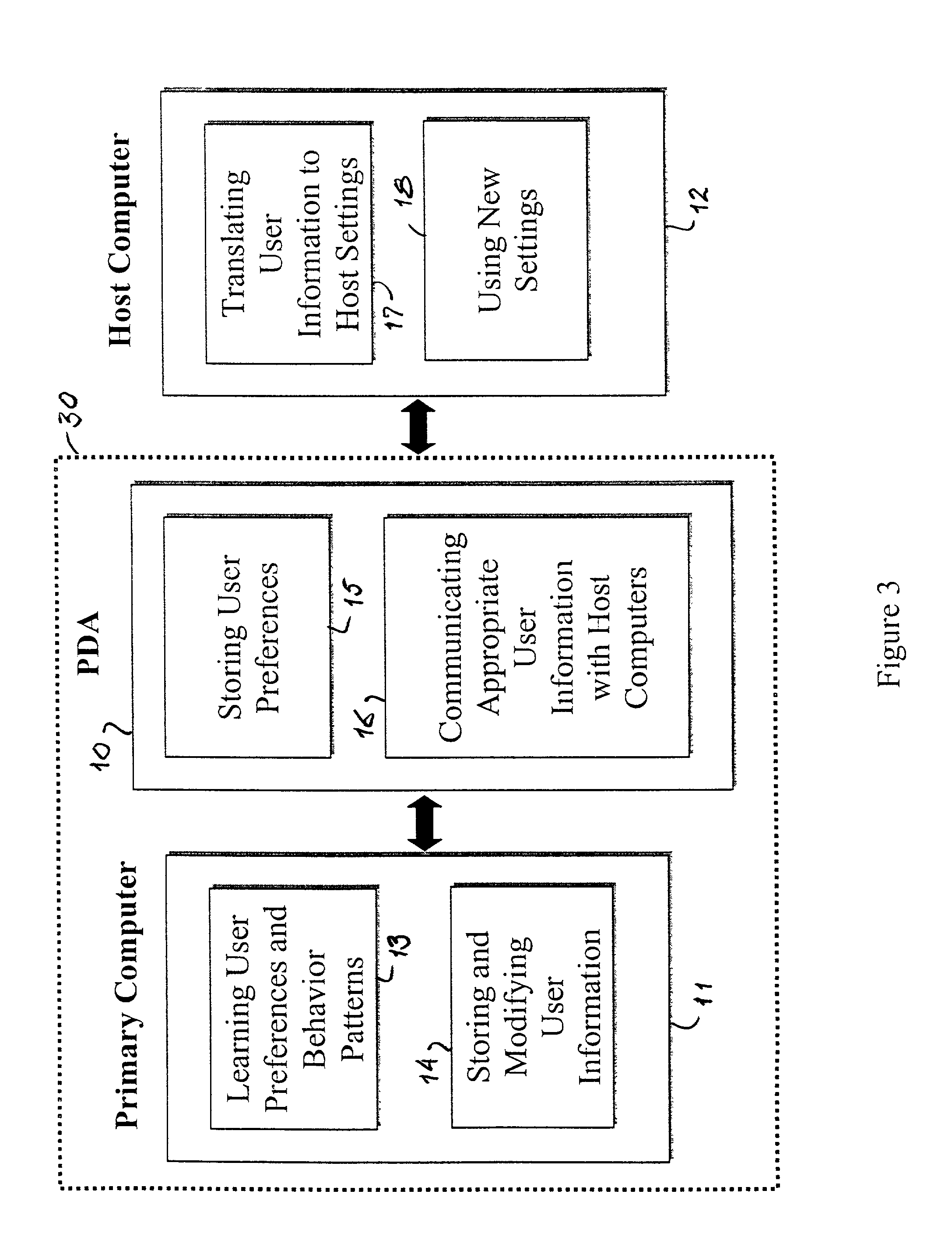 patent us20020118223 personalizing user interfaces