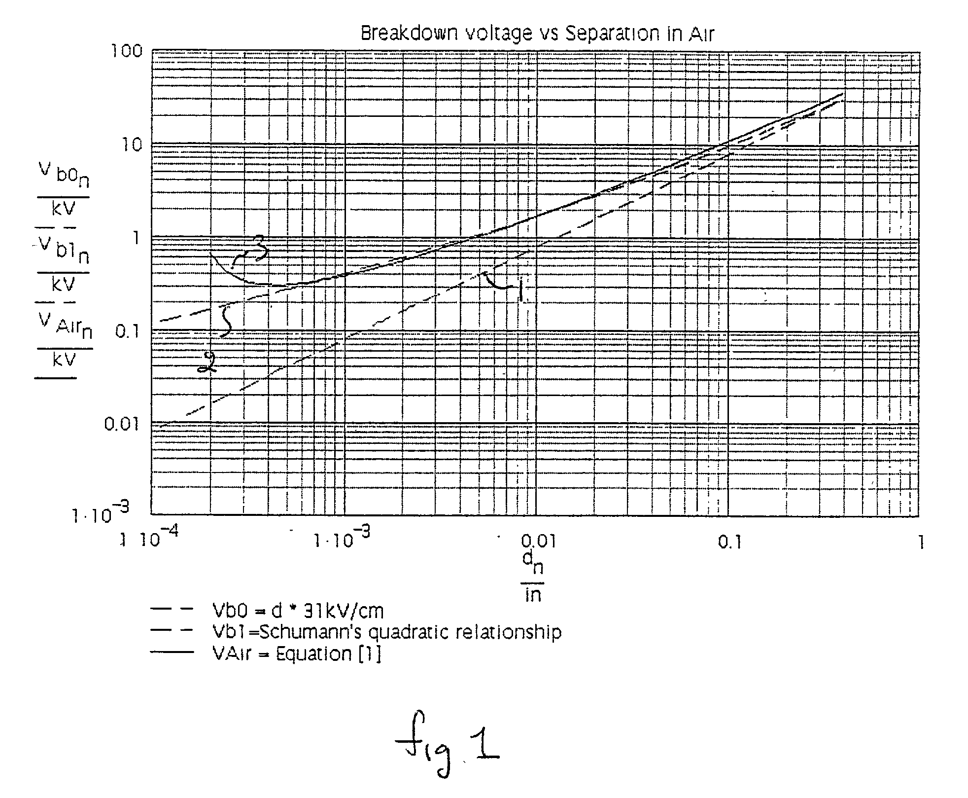 Patent Us20020130668 Parallel Arc Fault Diagnostic For Aircraft Wiring Standards Drawing