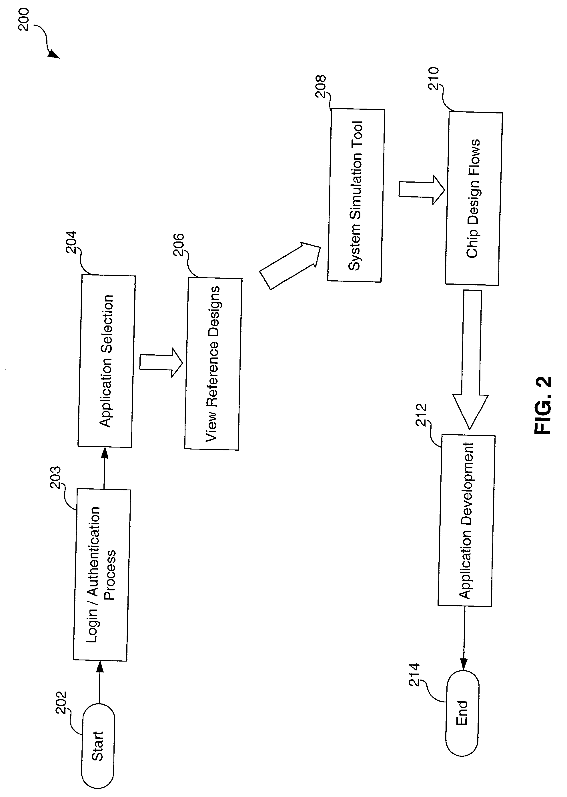 patent us20020144212