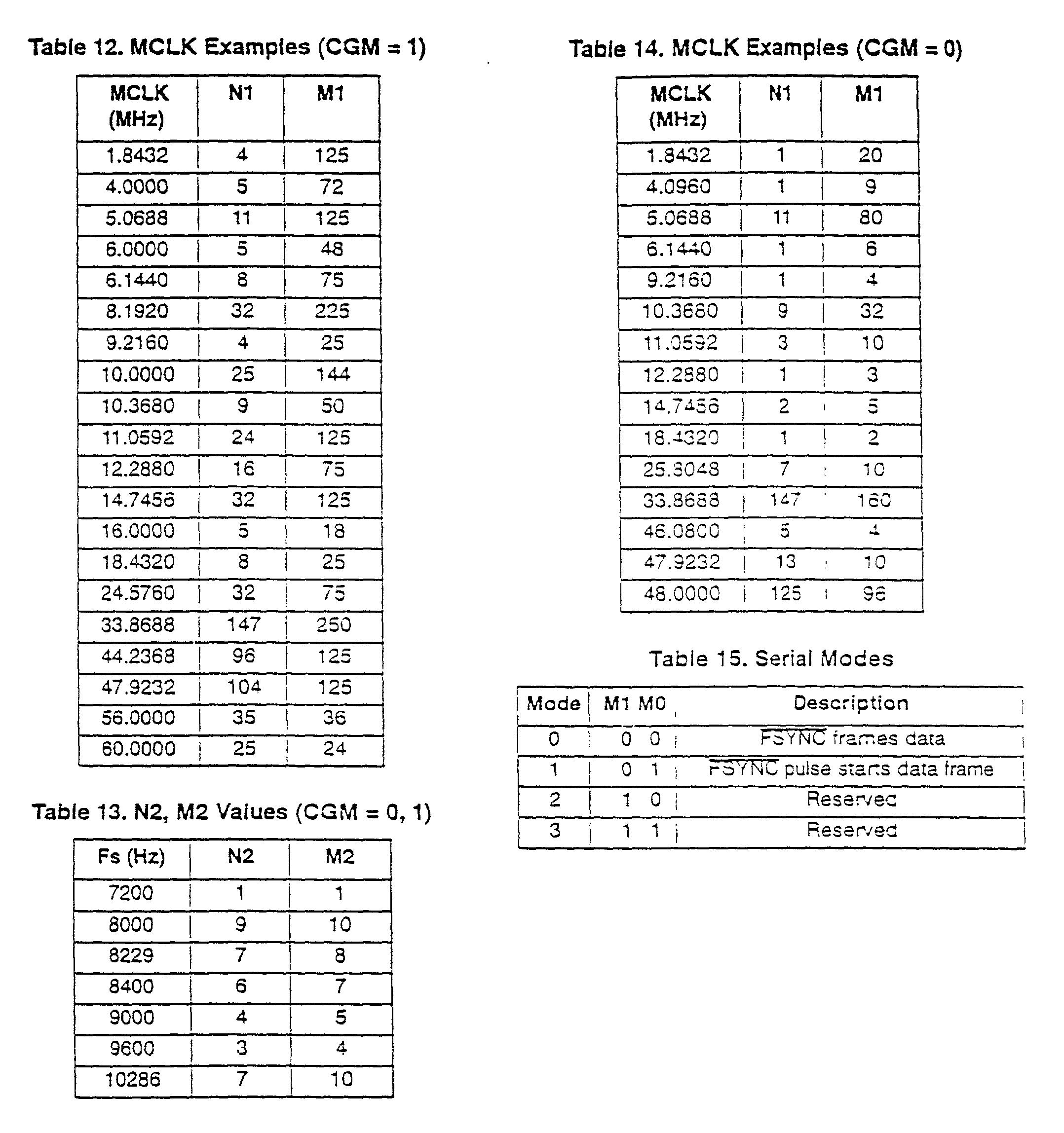 Figure US20020154702A1-20021024-P00016