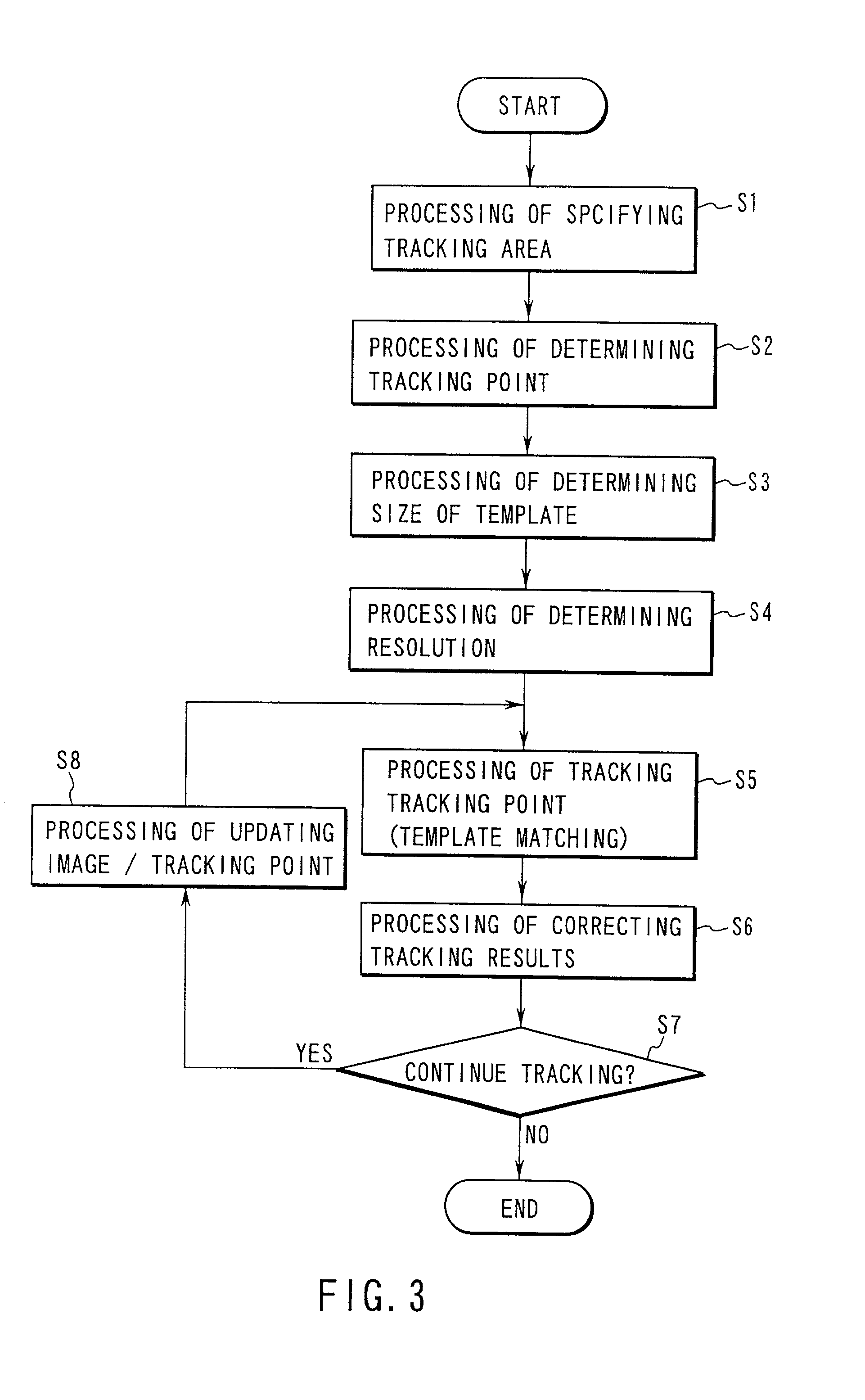 Patent us20020154820 template matching method and image for Template matching in image processing