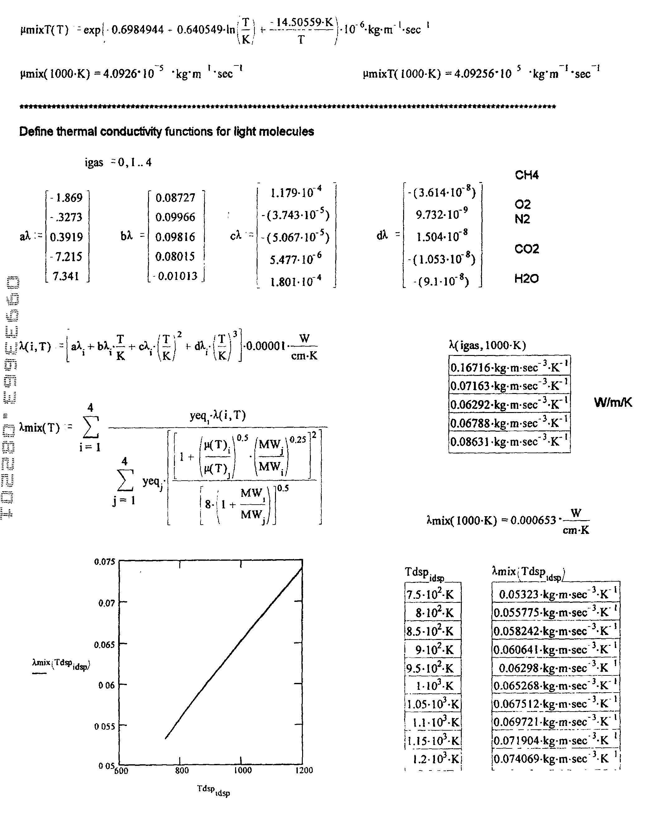 Figure US20020166324A1-20021114-P00085
