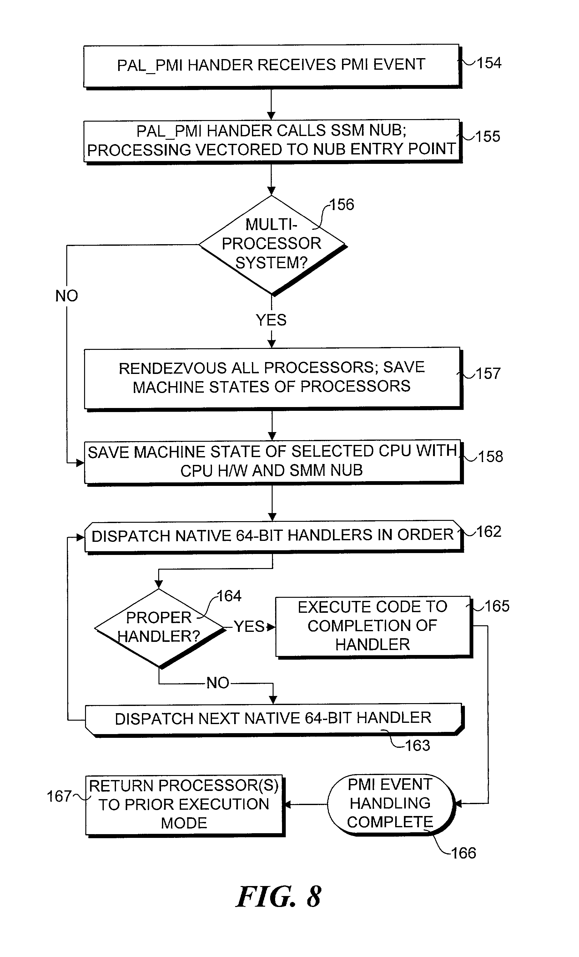 Patent US20020169951 - SMM loader and execution mechanism