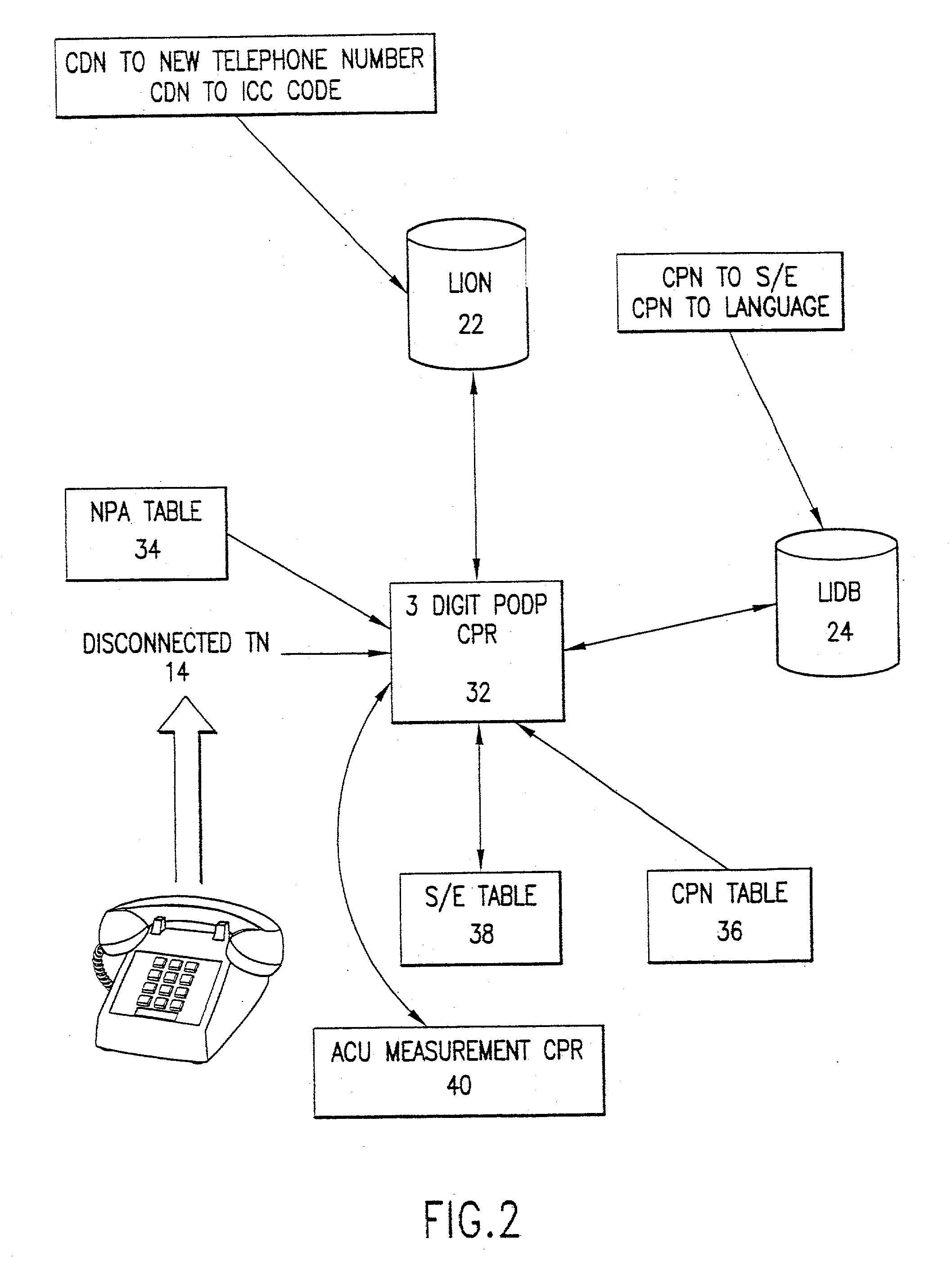 Patent US20020172343 - System and method for forwarding call