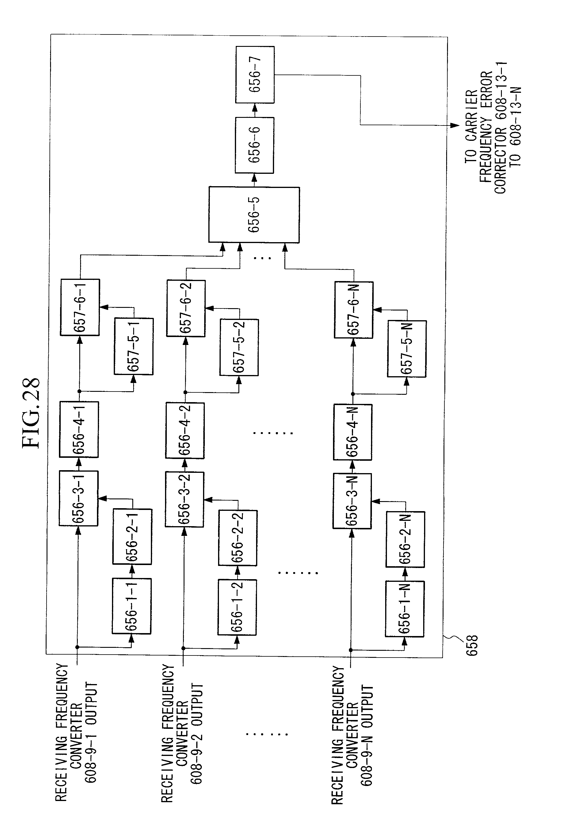 ofdm communication Orthogonal frequency-division multiplexing (ofdm) is a digital  is used in wi-fi,  dsl internet access, 4g wireless communications, and digital.