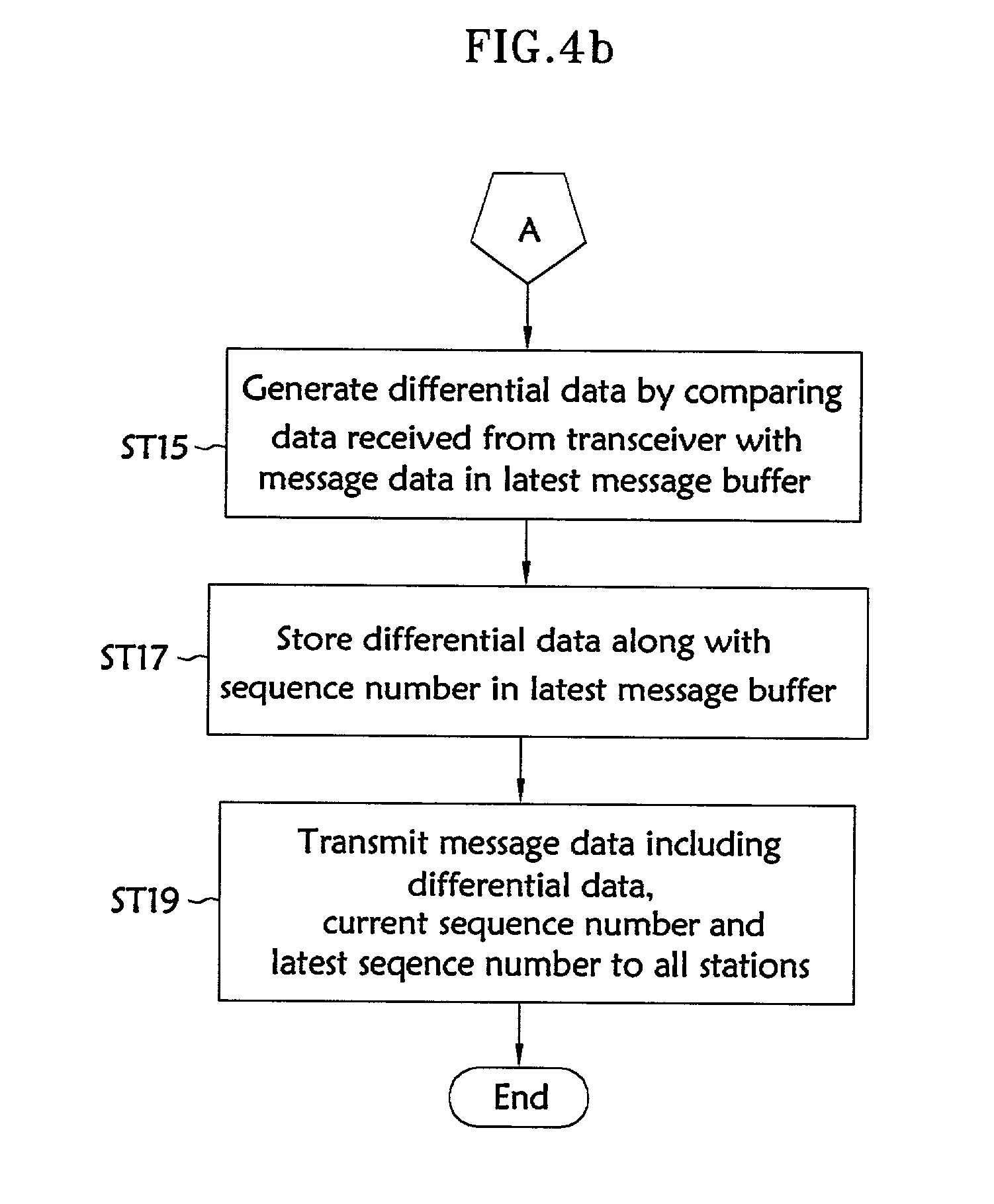 improved methodology for data transmission and Business intelligence and analytics are enhanced with big data for decisions   data transmission proceeds in different stages of data life cycle as  a set of data  compression techniques for transmitting geospatial data in a.