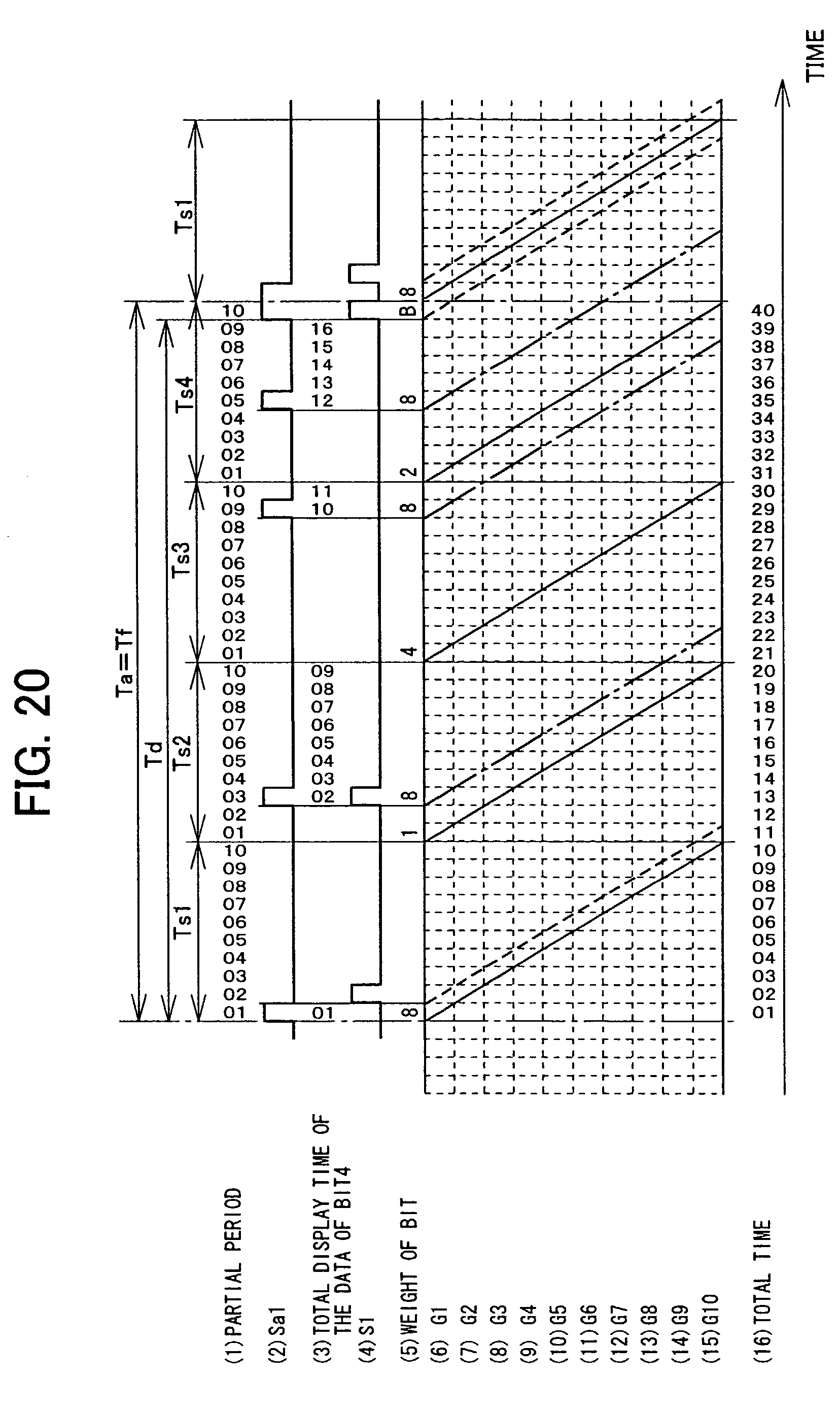 Patent Us20030011314 Display Apparatus And Method Google Toshiba G7 Wiring Diagram Drawing