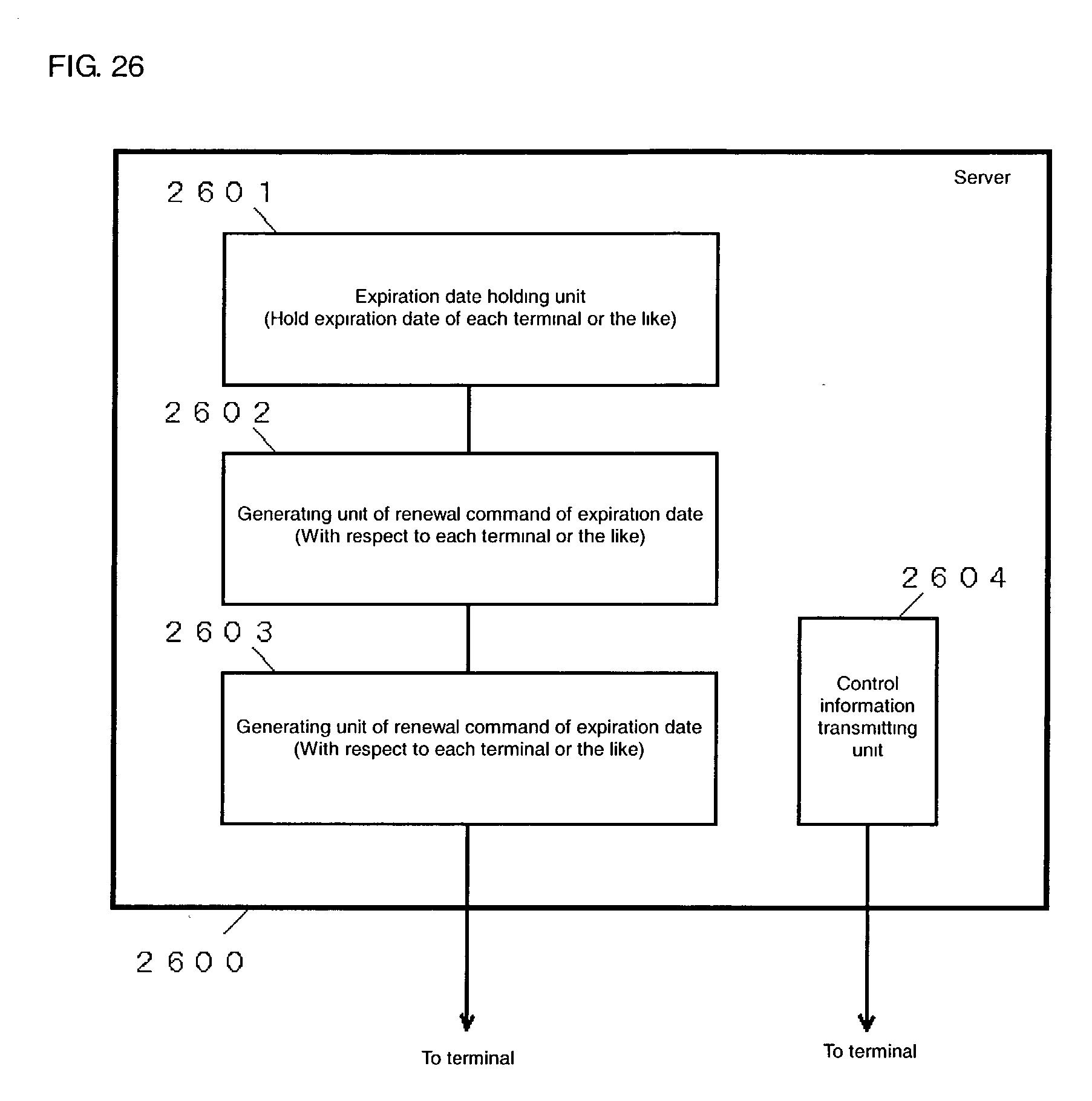 Patent viagra expiration date