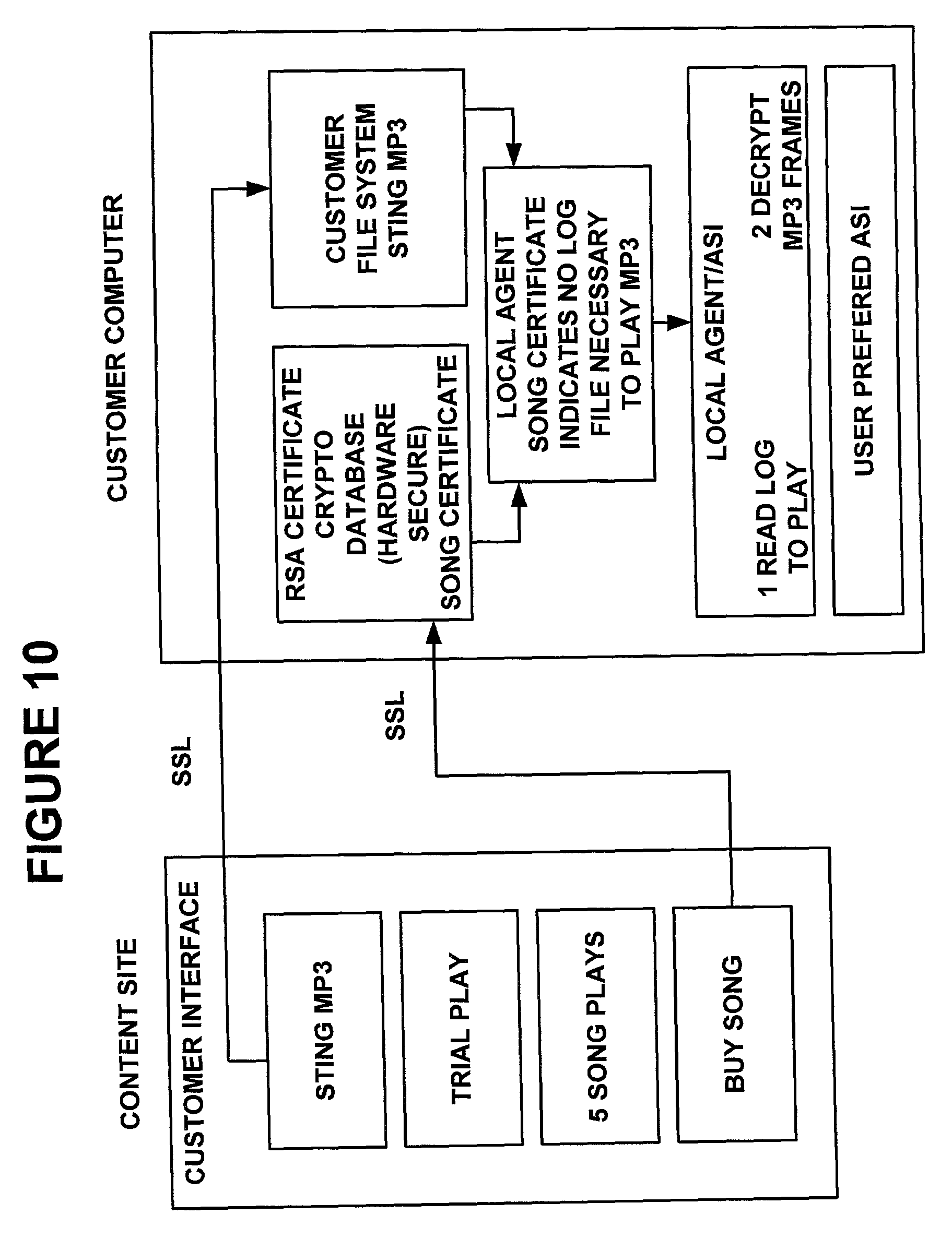 Receipt Of Rent Patent Us  Secured Content Delivery System And Method  Customer Database And Invoice Software Word with Template Invoice Word Patent Drawing How To Write An Invoice Freelance Pdf
