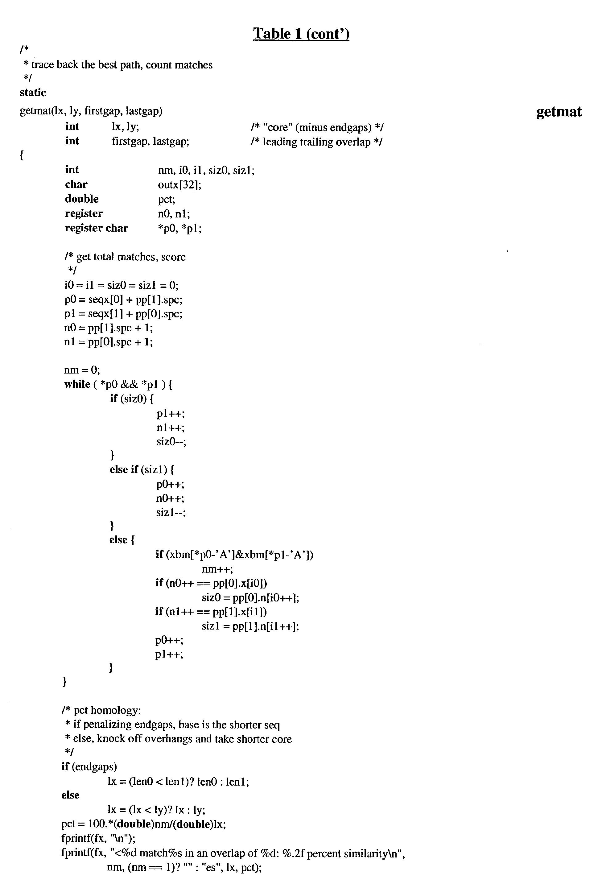 Figure US20030038828A1-20030227-P00008