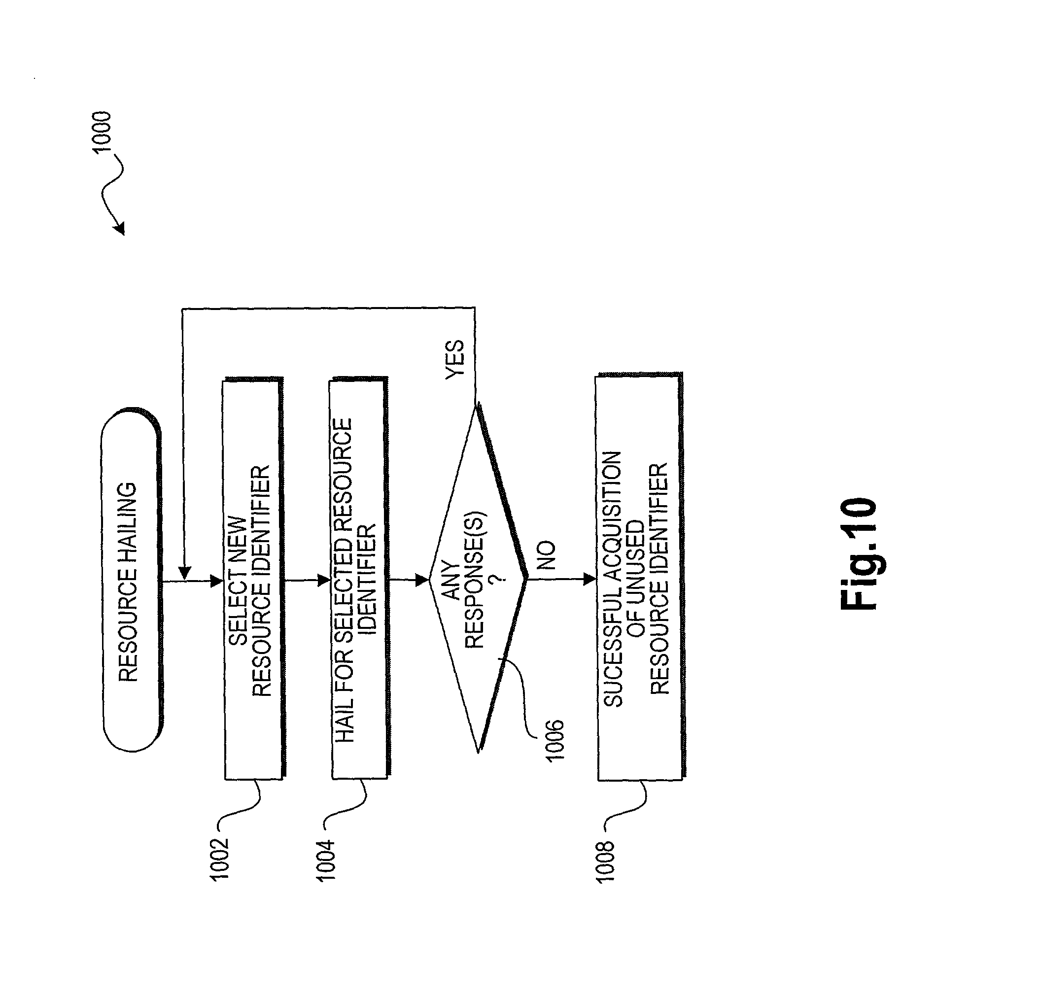 Patent Us20030040819 Method And Apparatus For Providing