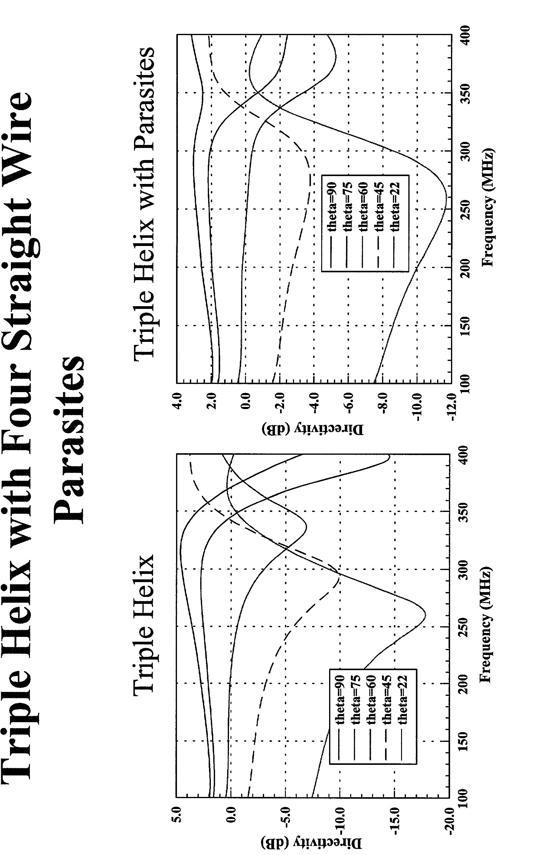 Figure US20030046042A1-20030306-P00113