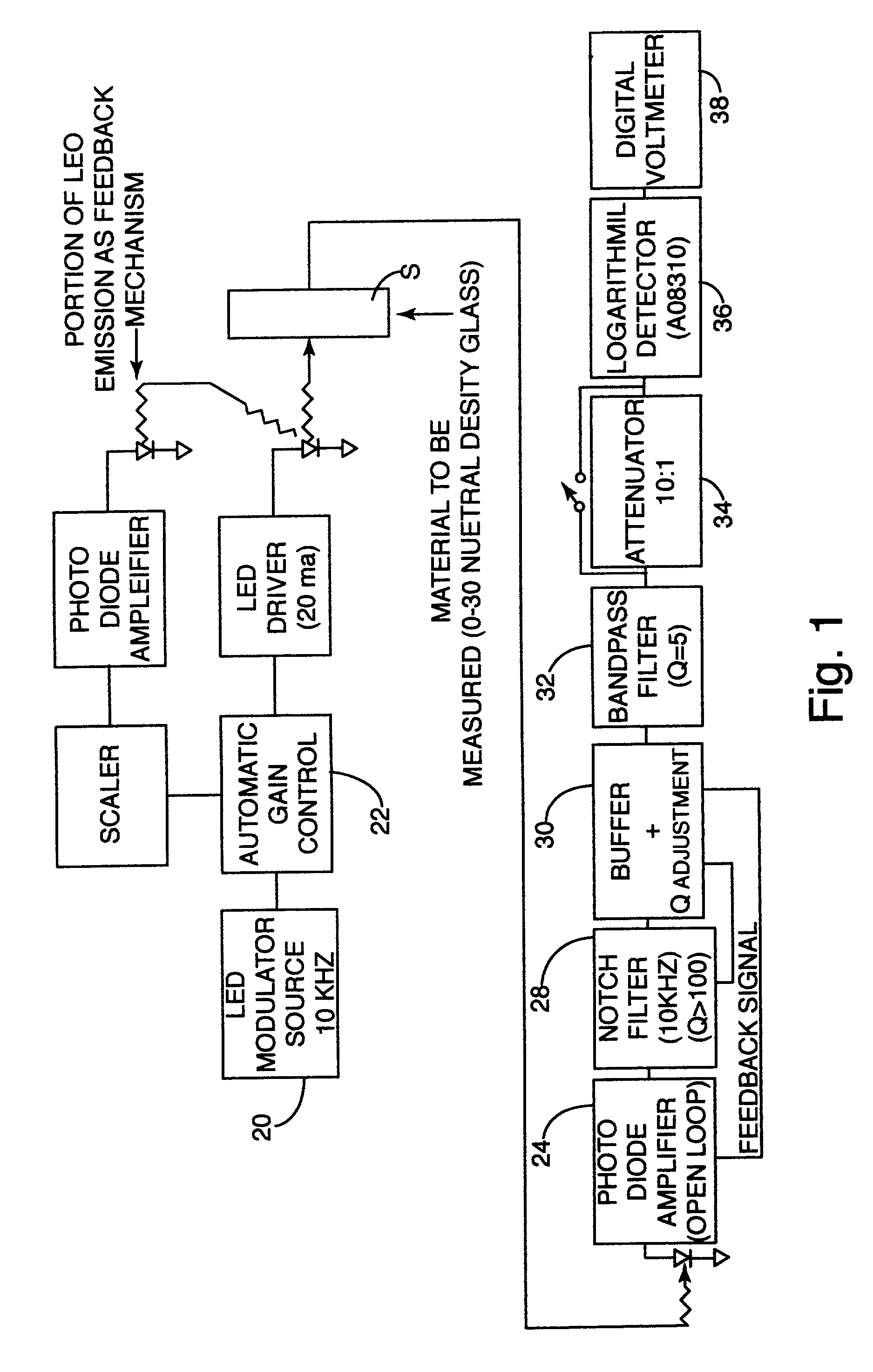 Patent Us20030048449 Color Measurement Instrument With Modulated High Q Notch Filter Active Twin T Network Drawing