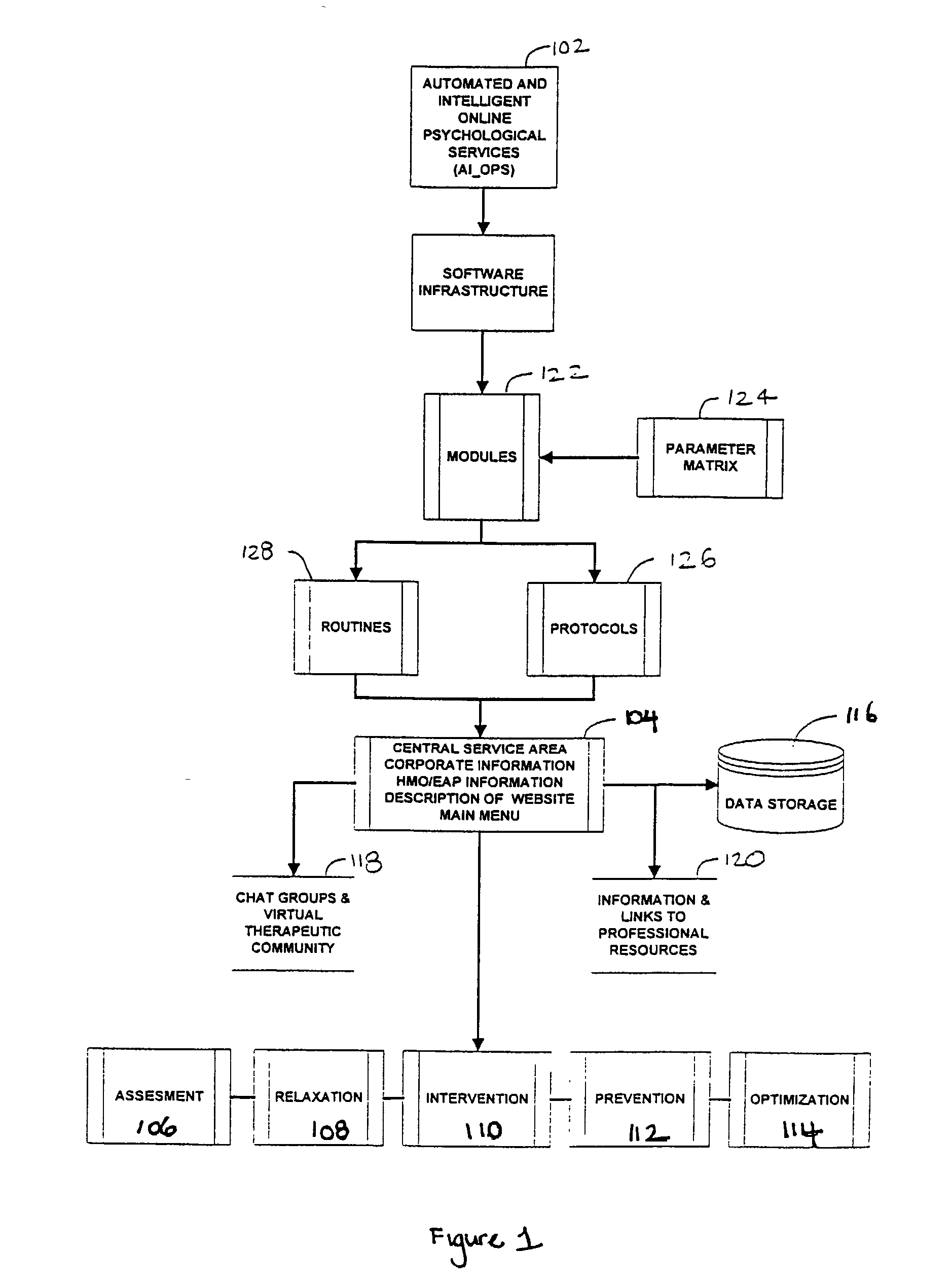patent us20030059750 automated and intelligent networked based Loss Prevention Manager Resume patent drawing