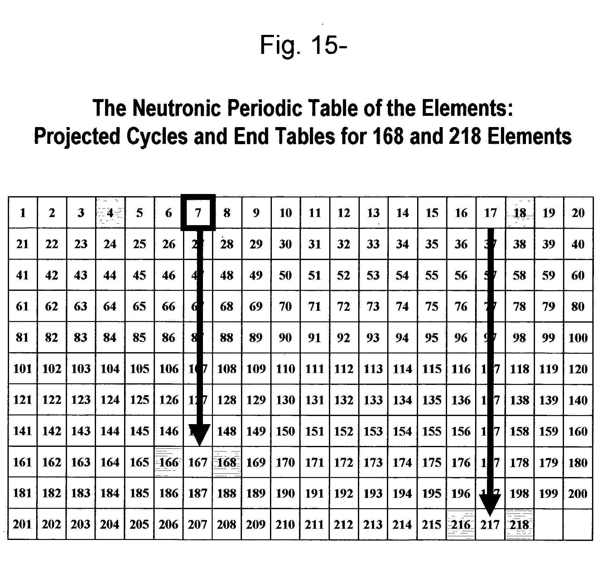 Patent us20030059756 neutronic periodic table simple floor plans unq periodic table gallery periodic table images us20030059756a1 20030327 d00013 unq periodic tablehtml gamestrikefo Images