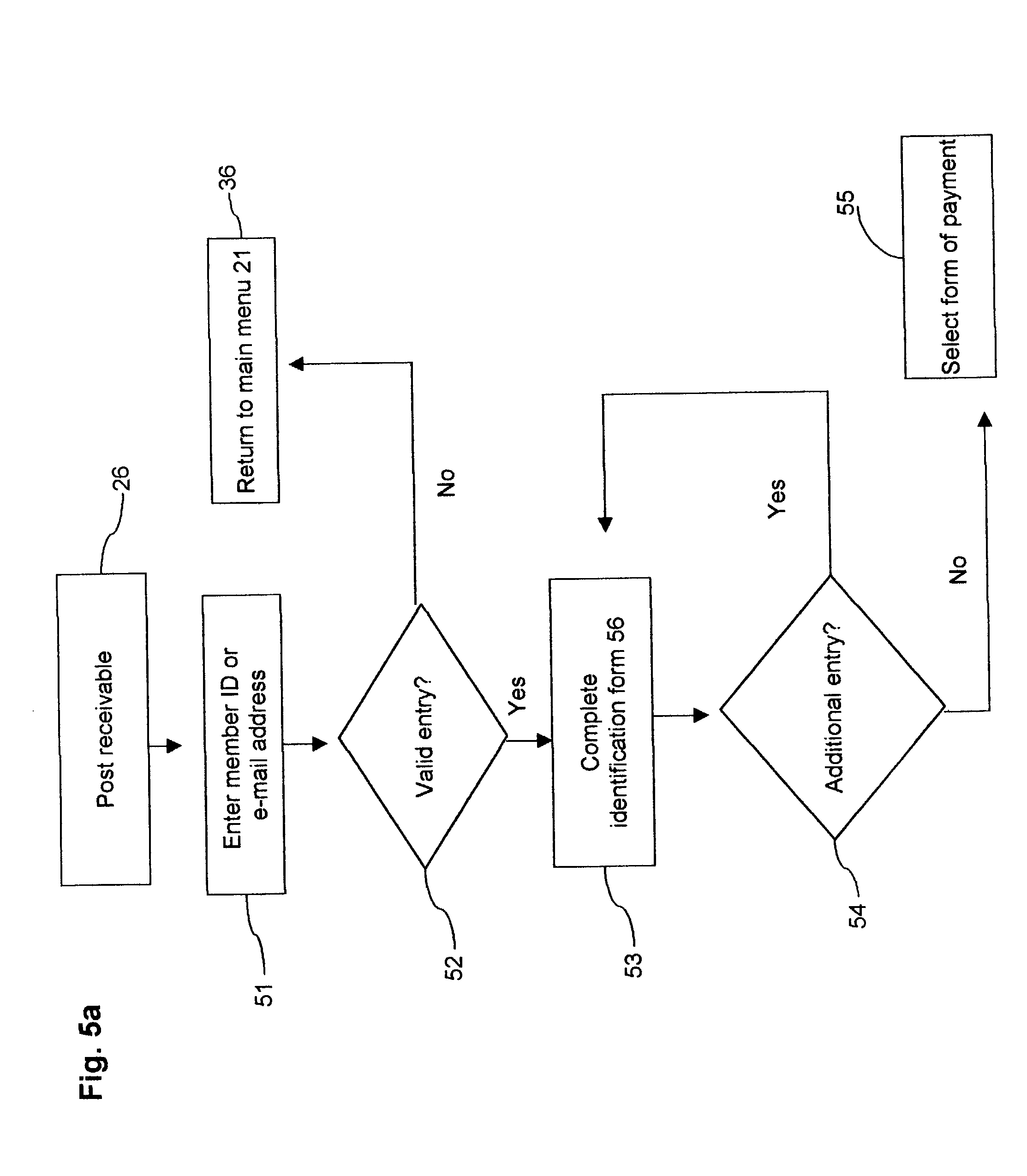 Patent US20030061161 - Business method for facilitating offsetting ...