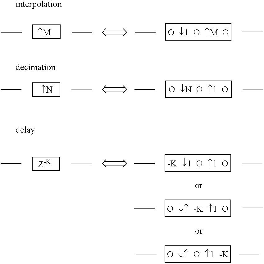 Figure US20030074640A1-20030417-C00001