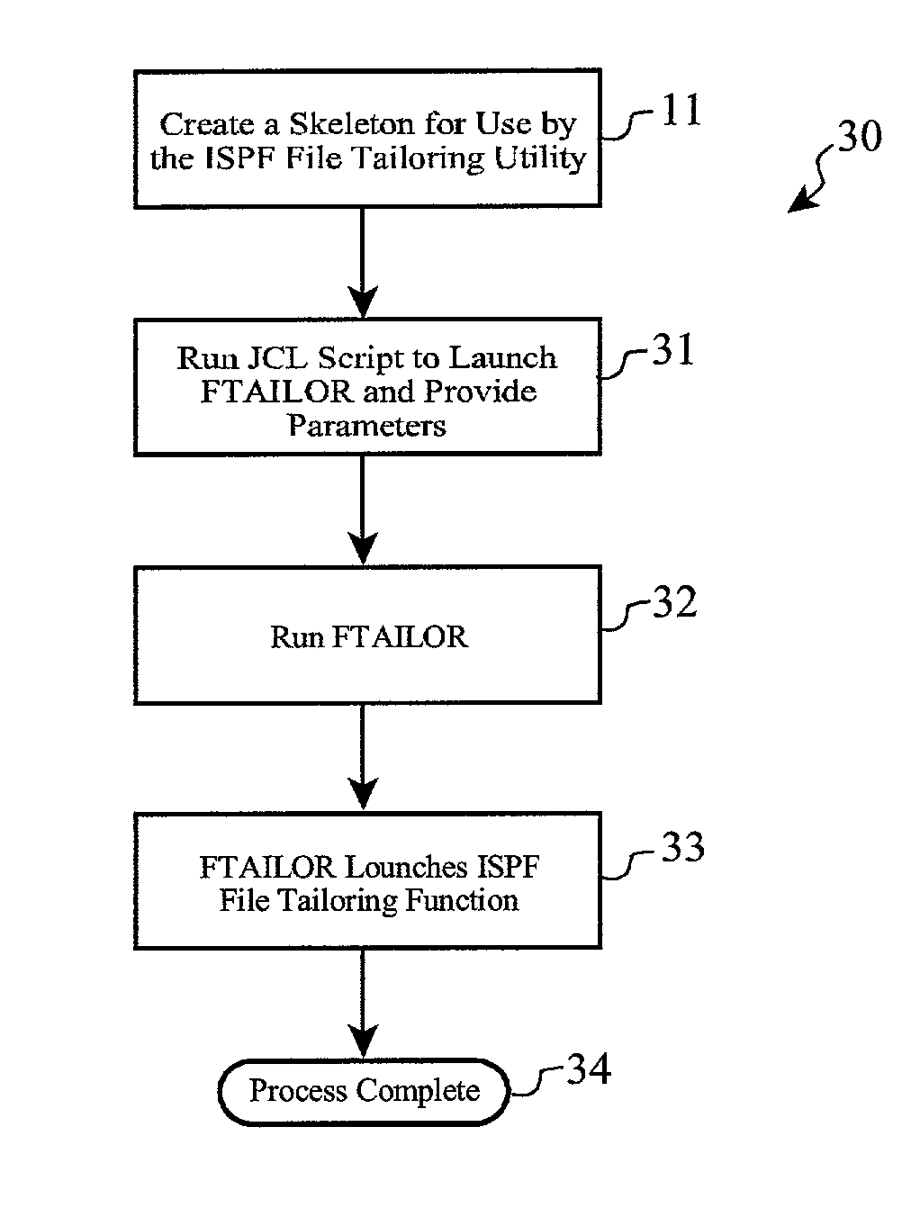 Patent US20030084070 - System and method for computer file tailoring