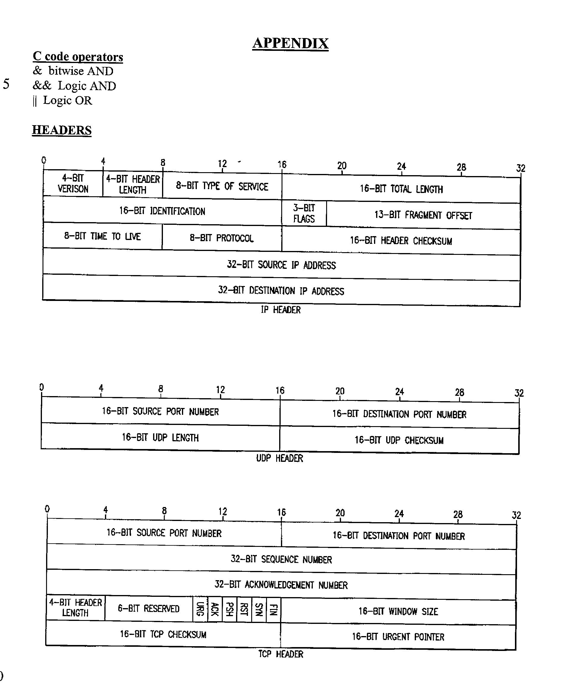 Figure US20030084326A1-20030501-P00001