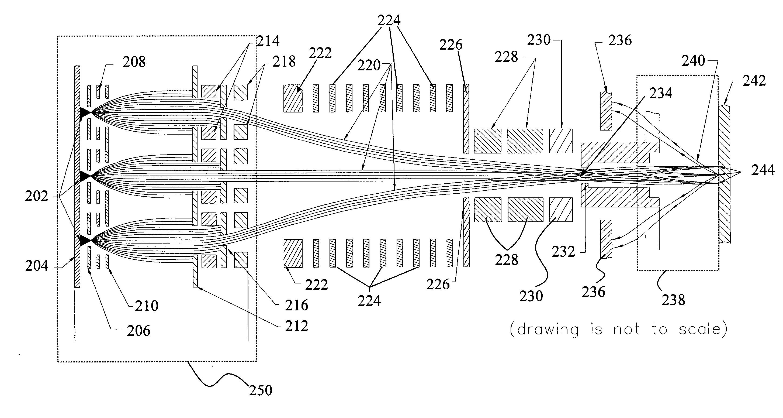 patent us20030085360