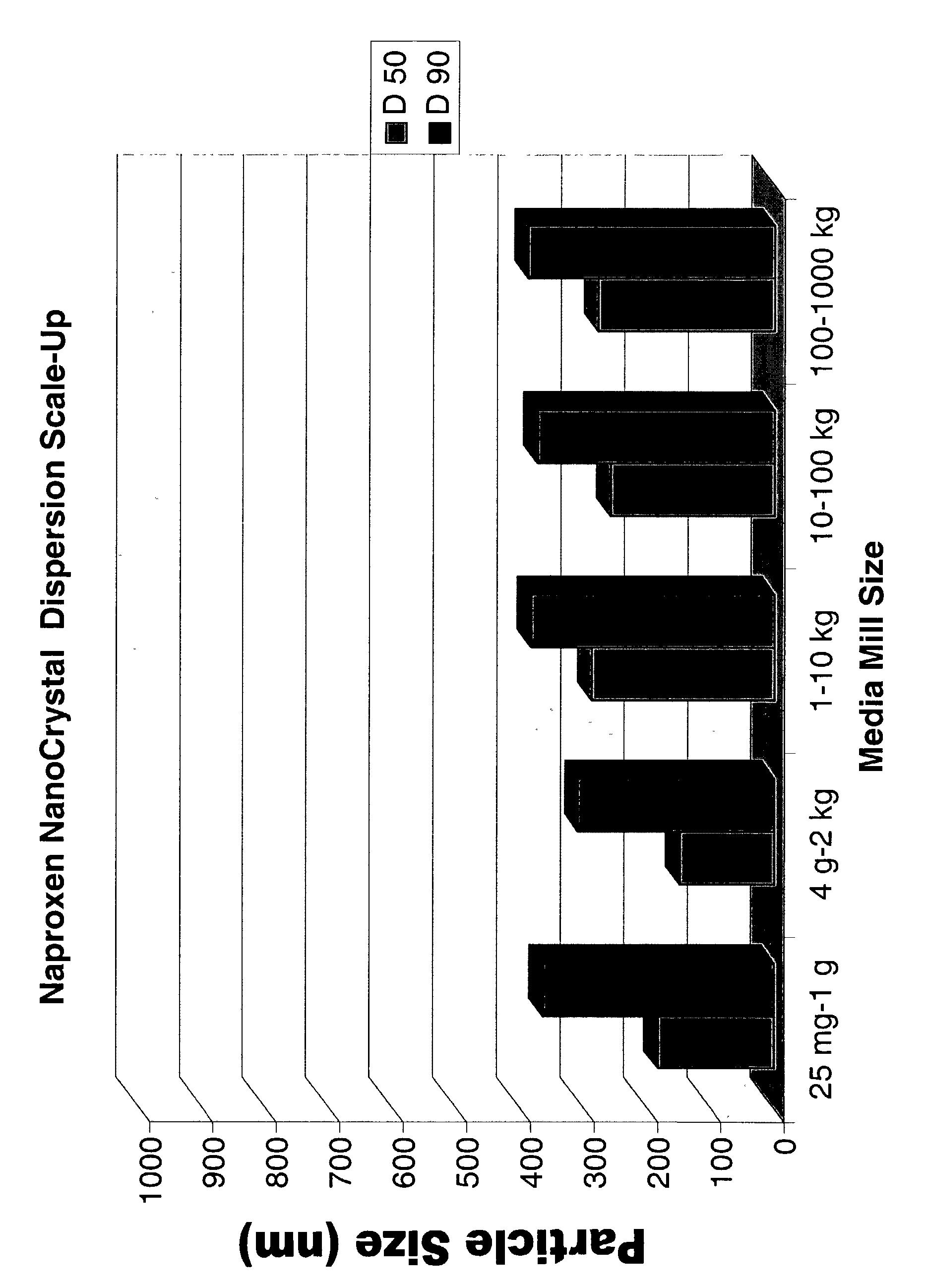Figure US20030087308A1-20030508-P00001