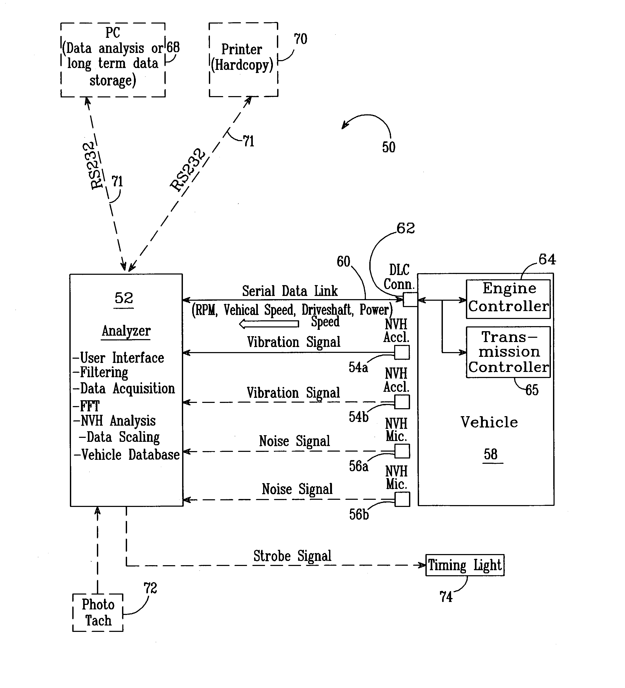 Patent US20030088346 - Noise, vibration and harshness