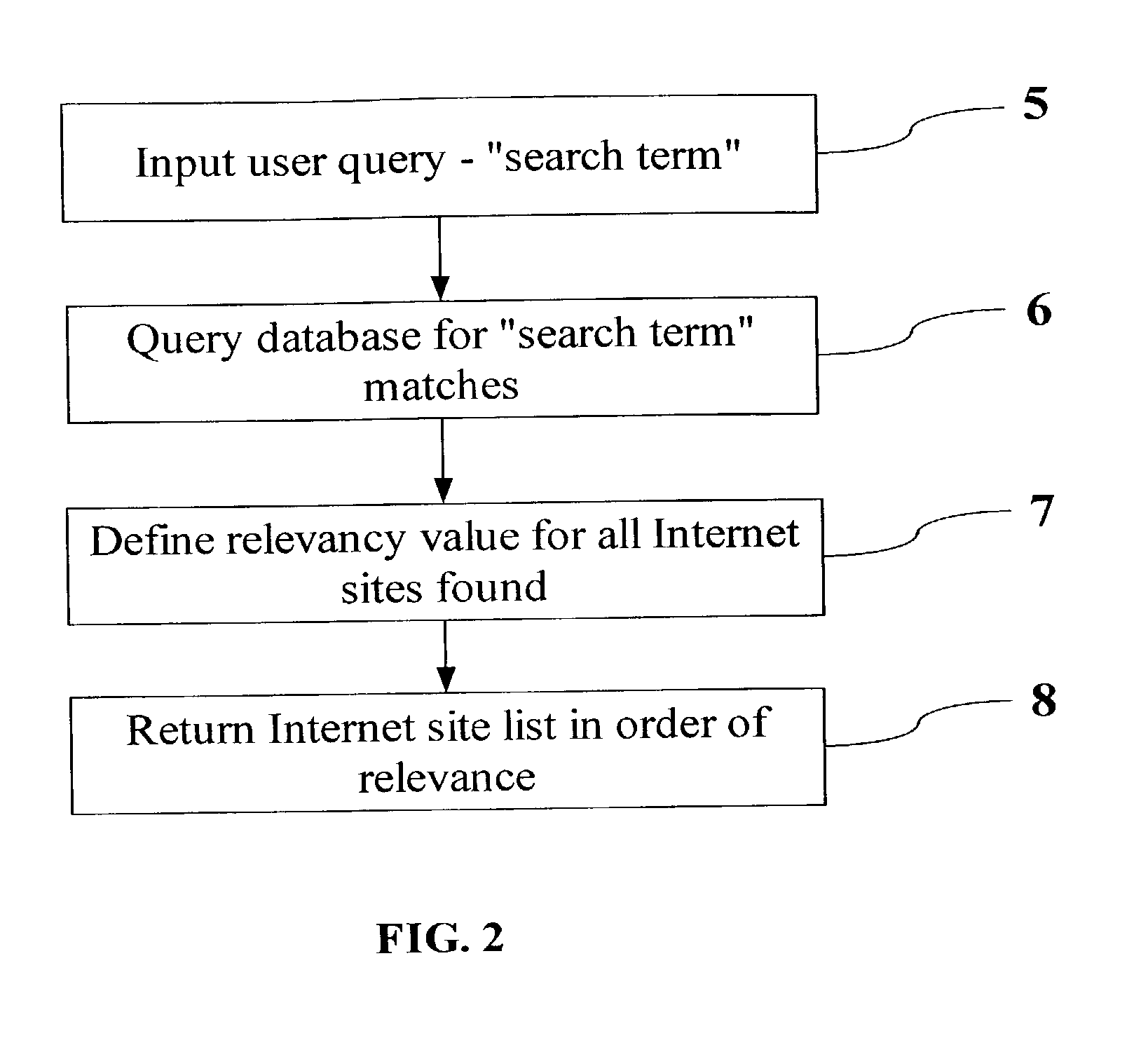 how to conduct a patent search online