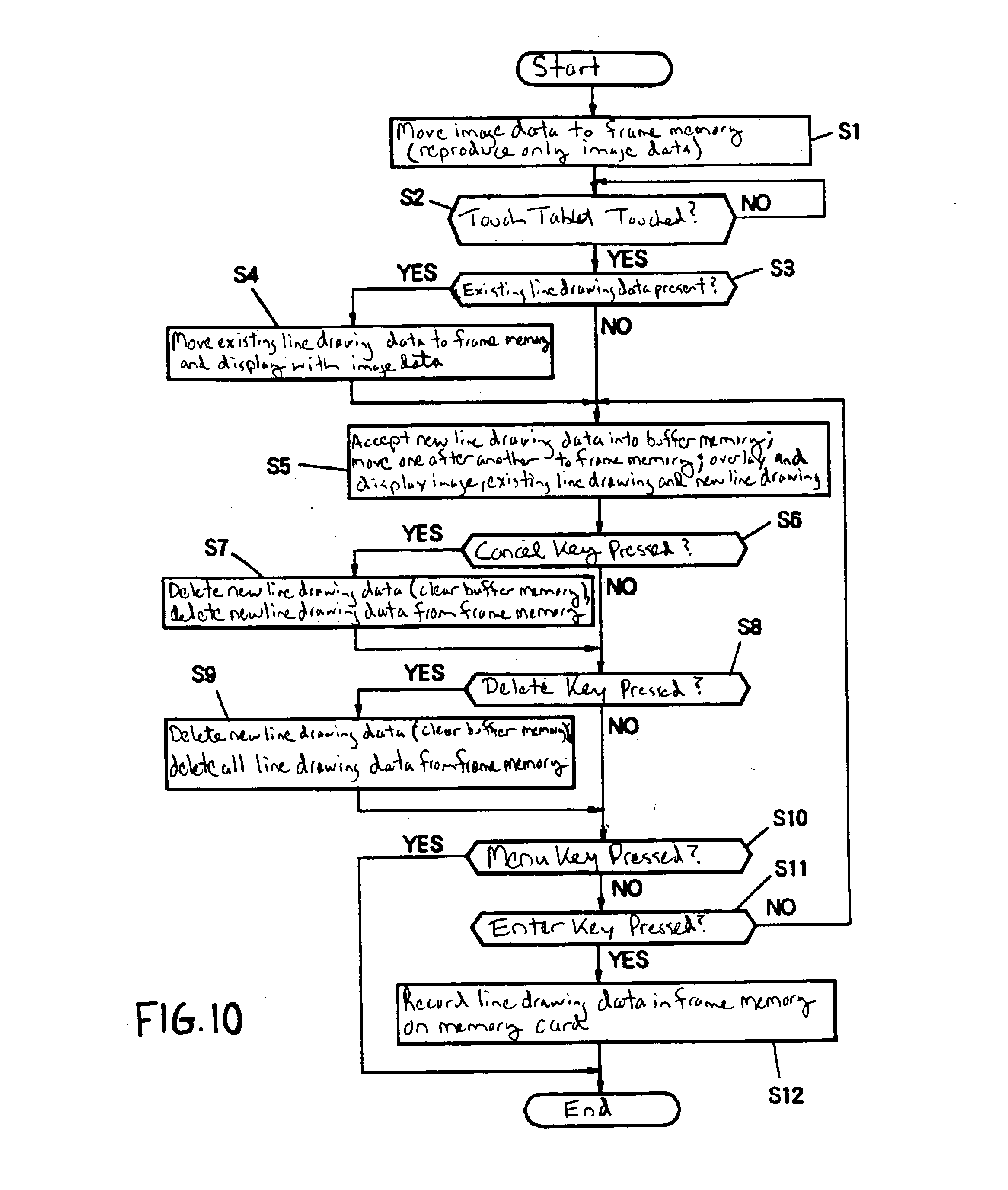 Types Of Line Drawing Algorithm : Patent us  apparatus for recording and