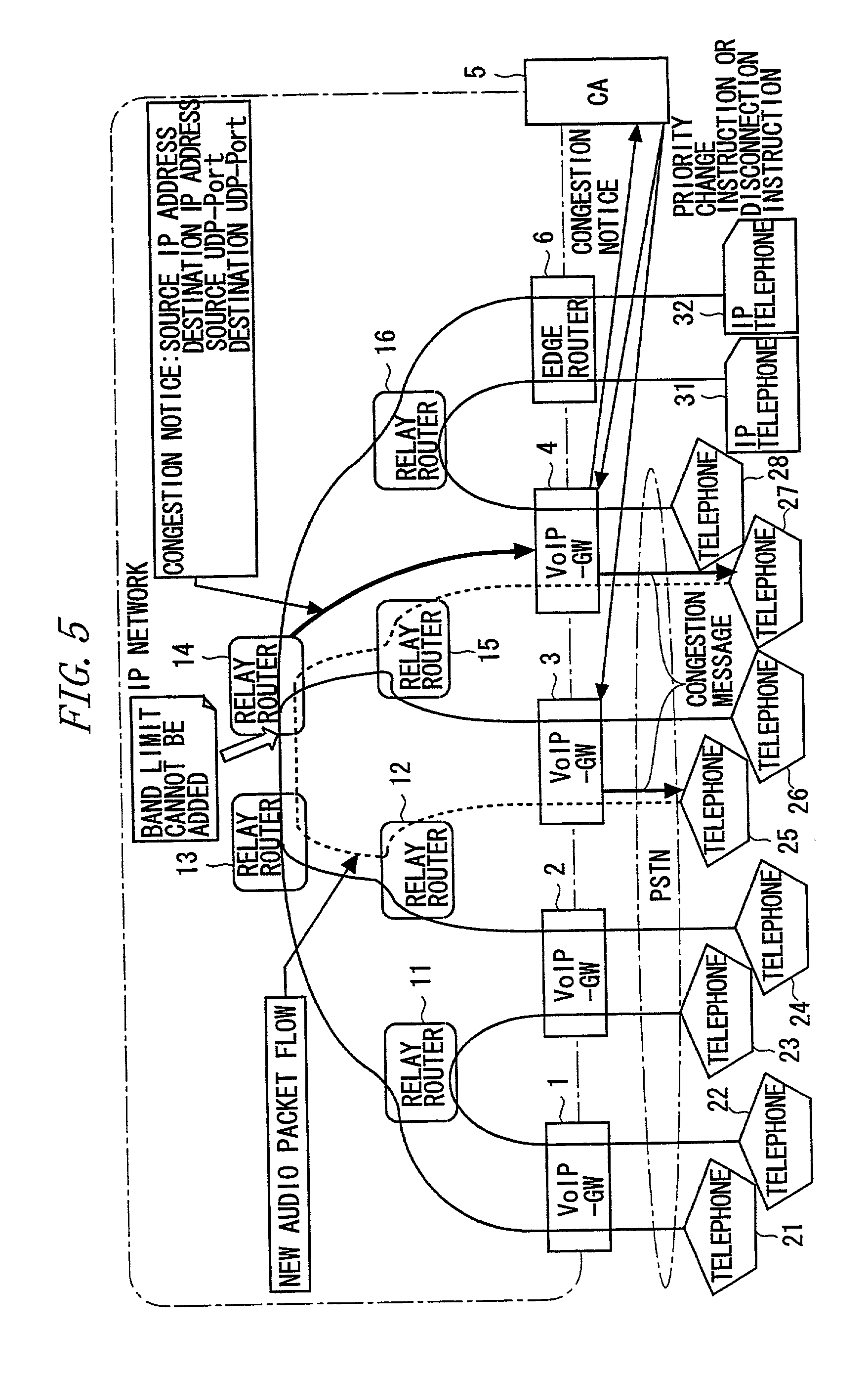 aqm a mechanism of congestion control in networks A proactive mechanism for quality of ser  a proactive mechanism for quality of service control in high speed networks  aqm congestion avoidance congestion.