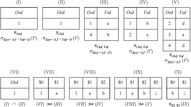 Figure US20030110189A1-20030612-C00002