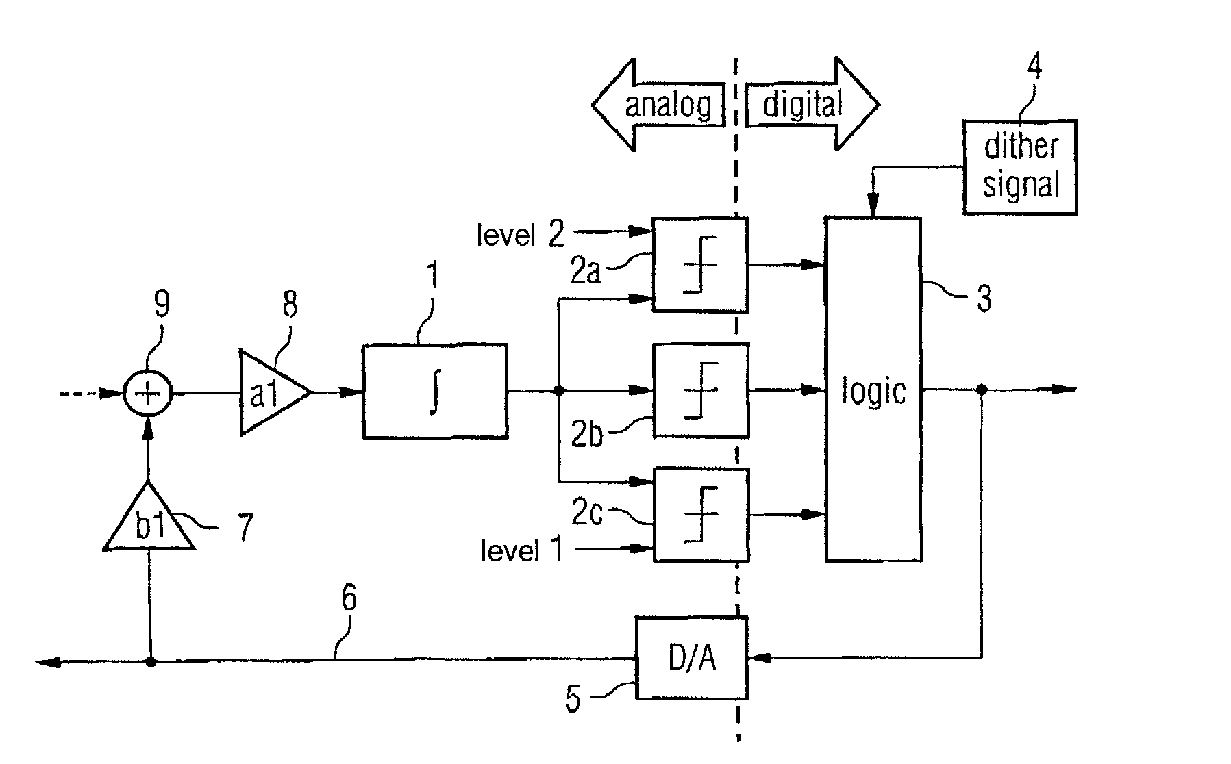 Patent Us20030112163 Sd Adc With Digital Dither Signal Processing 2 Level Logic Diagram Drawing