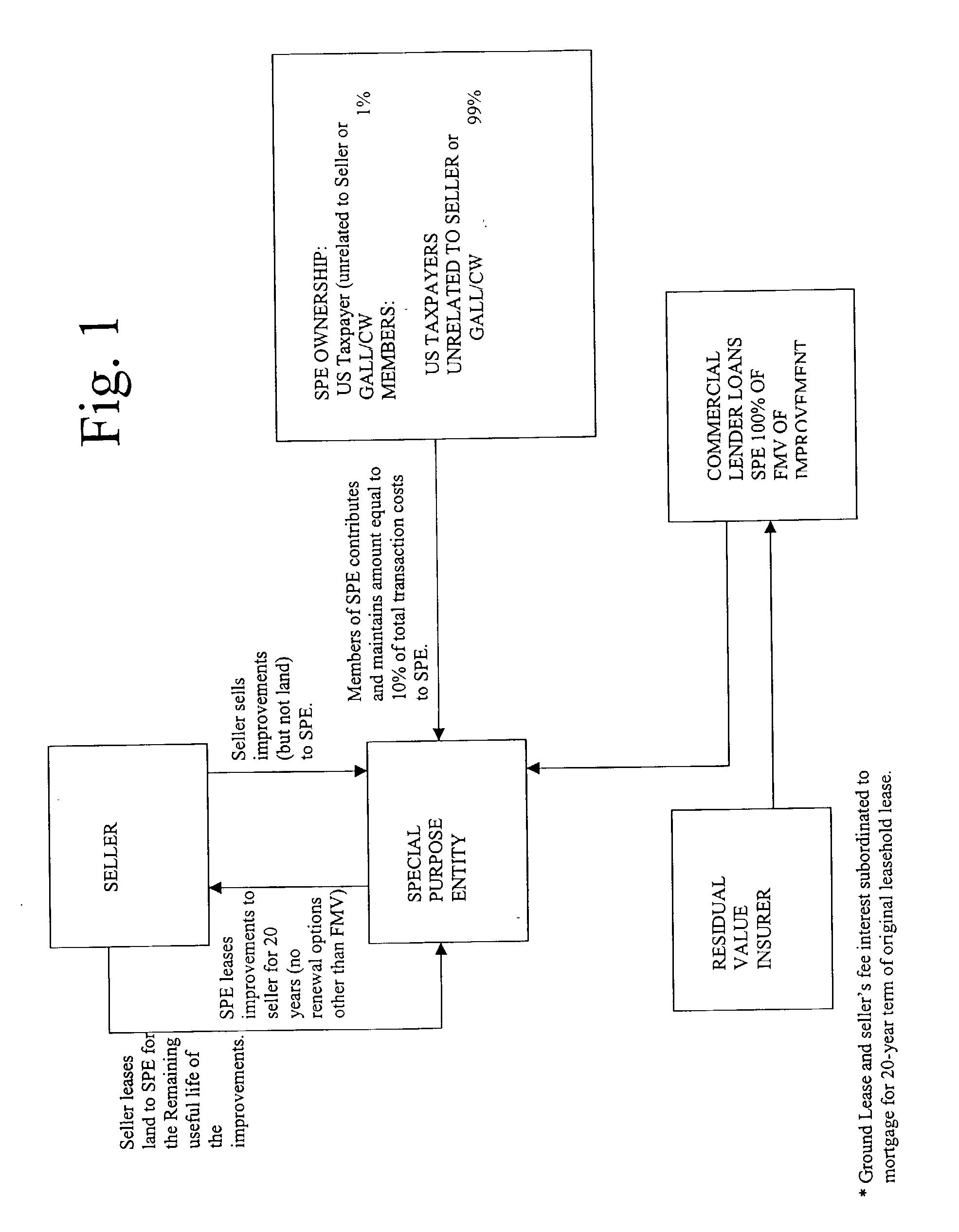 Social Enterprise Typology