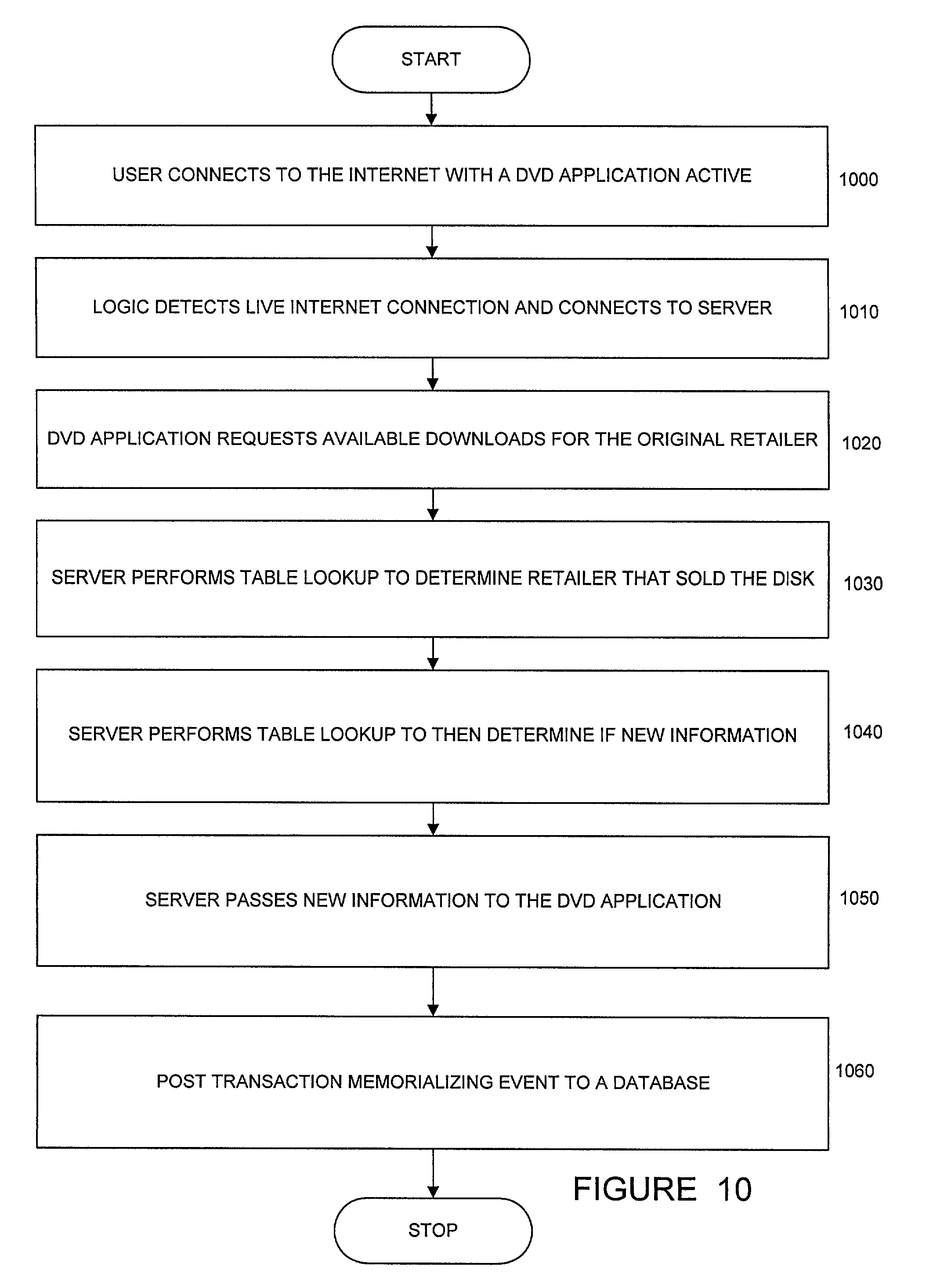 Patent US20030133702 - System, method and article of