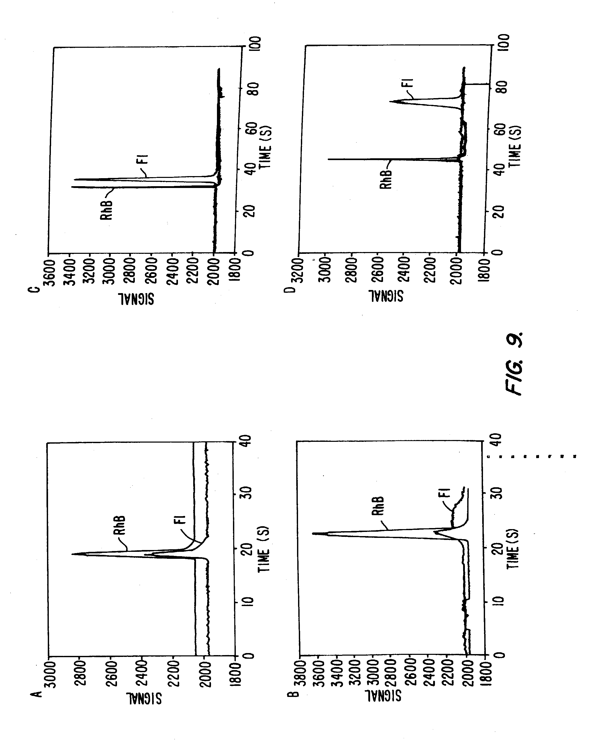 Pdf integrated reaction and separation operations full book integrated reaction and separation operations patent us20030138359 microfluidic devices systems and methods for performing fandeluxe Image collections