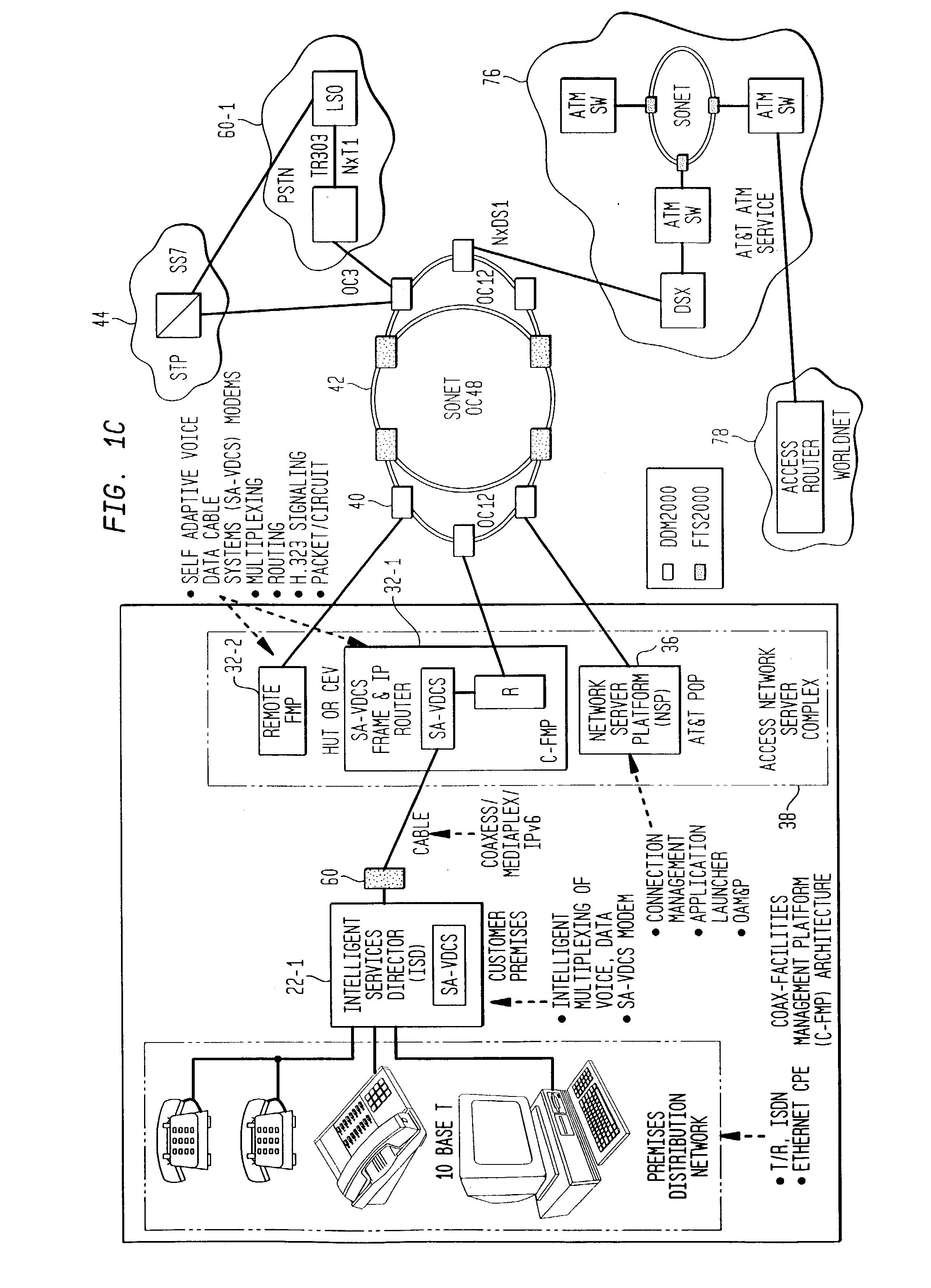 patent us20030142664 network server platform nsp for a hybrid VGA Connector Diagram patent drawing