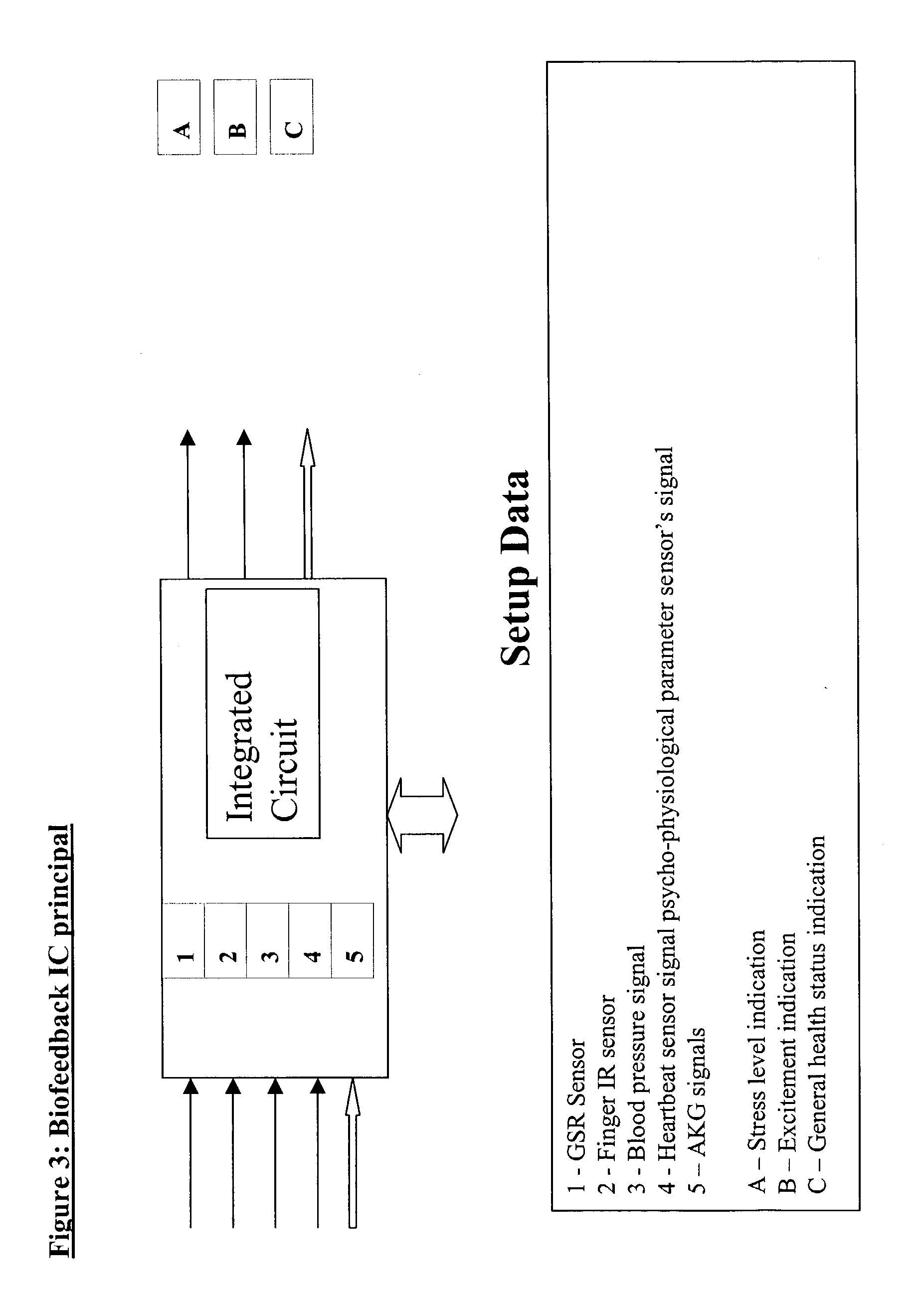 Patent Us20030149344 Applications Of The Biofeedback Technique And Heartbeat Sensor Circuit Drawing