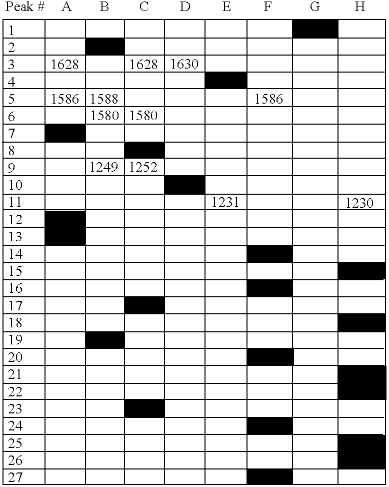 Figure US20030157732A1-20030821-C00001
