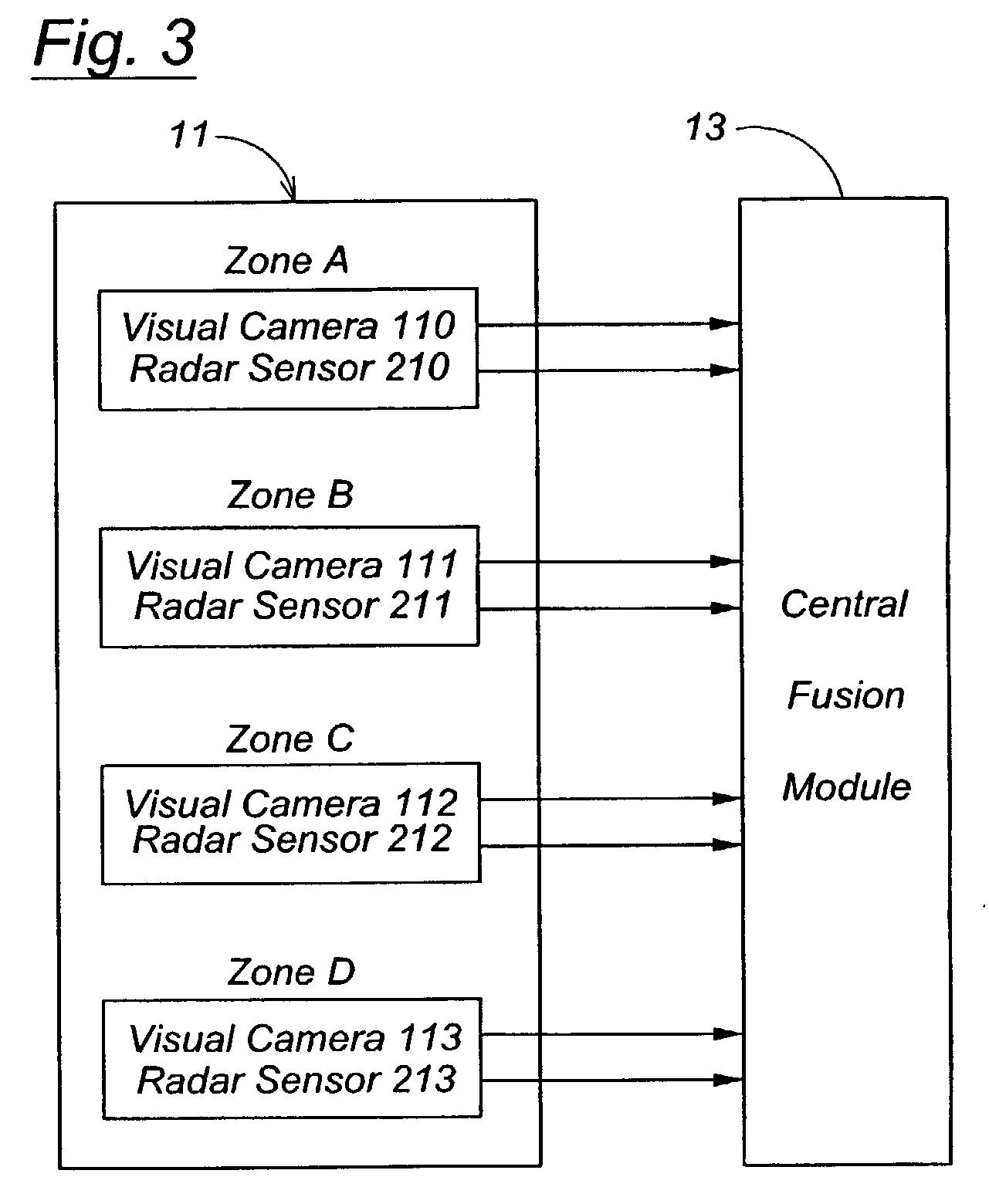 براءة الاختراع US20030179084 - Sensor fusion system architecture
