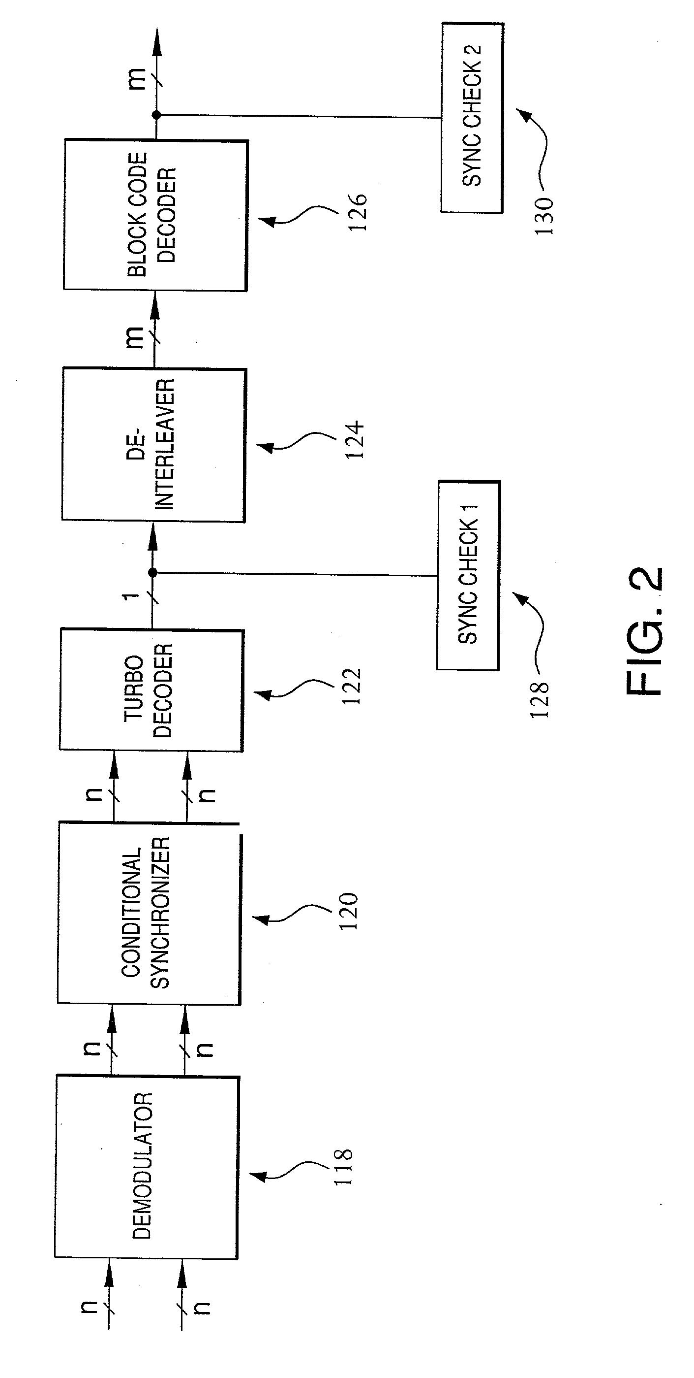 patent us20030212948