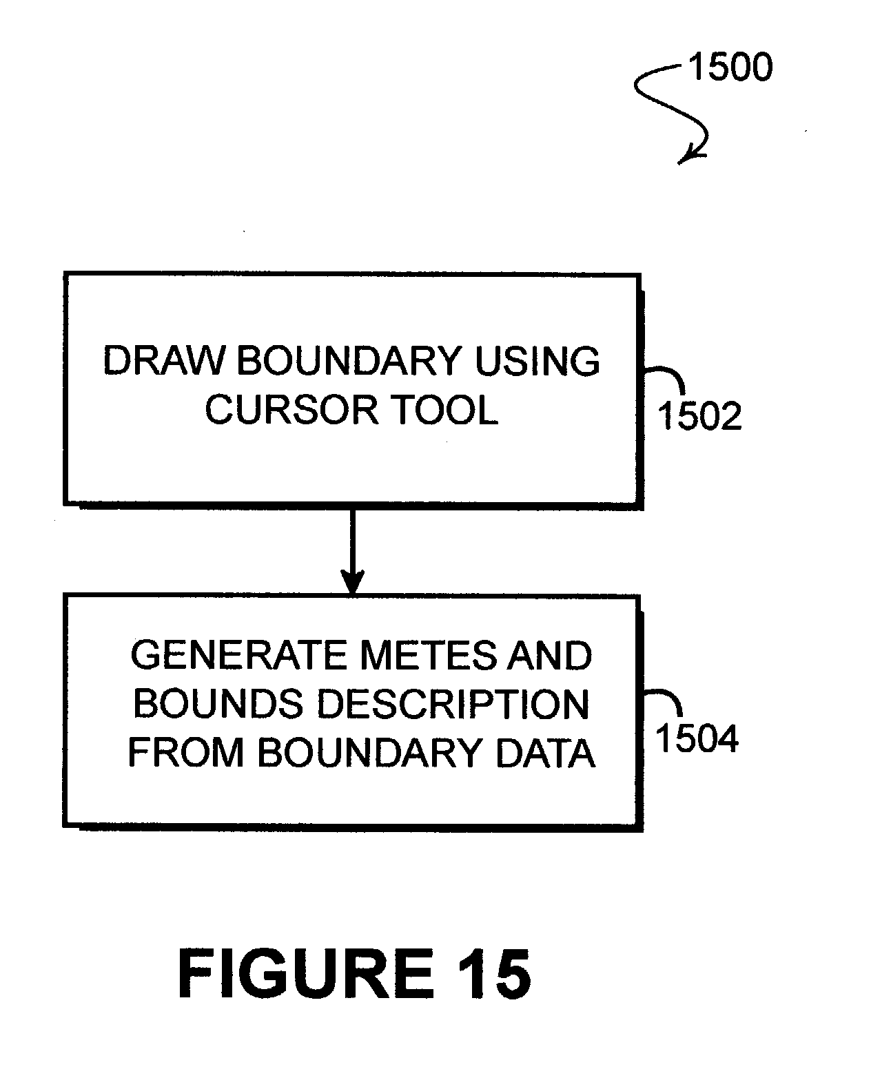 Patent us20030220734 land software tool google patents for Metes and bounds