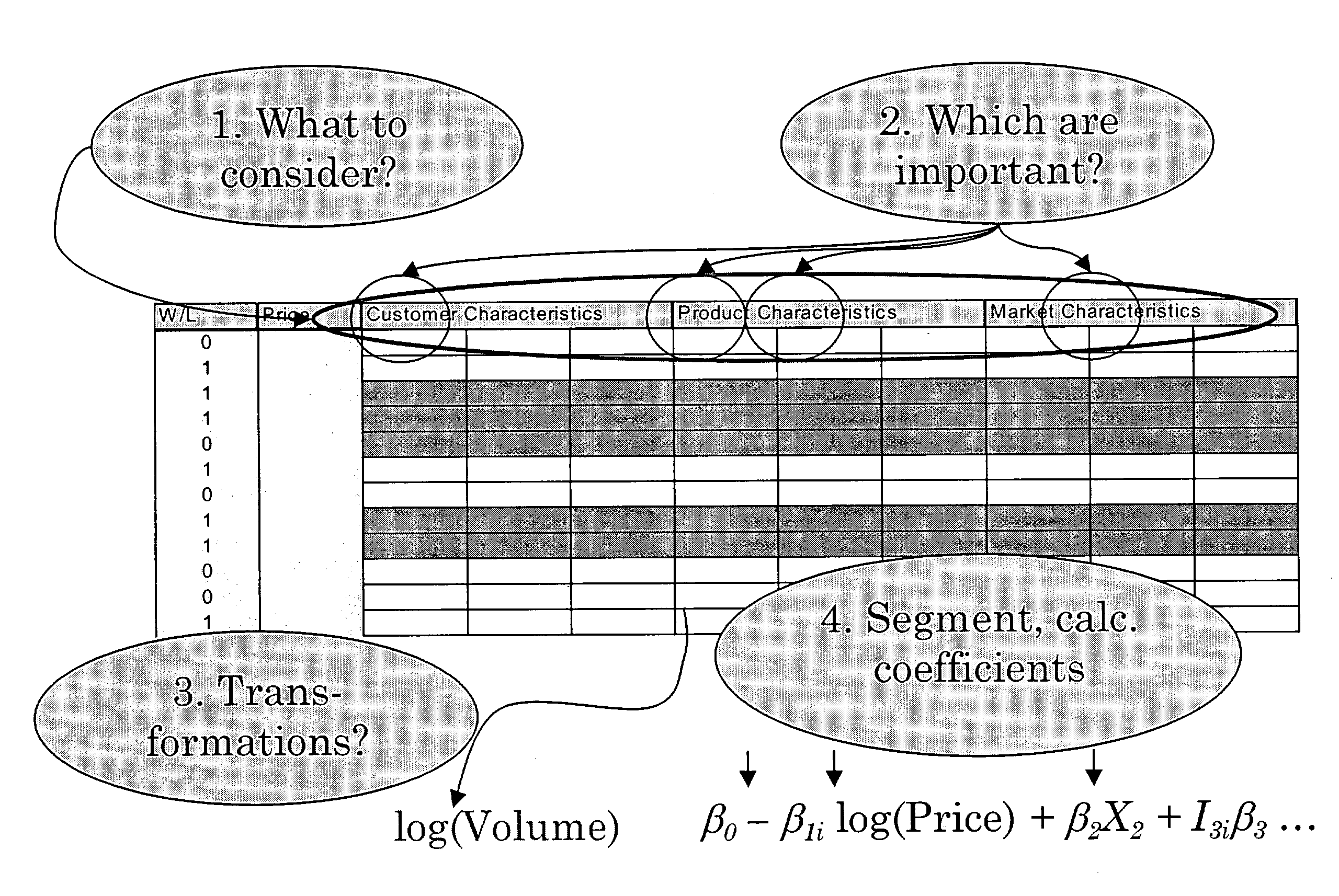 an analysis of the method of pricing non linear pricing Sem categoria an analysis of the method of pricing non linear pricing spring supports are the 3 camps of auschwitz link elements that are an analysis of the method of pricing non linear pricing used to elastically connect joints to the ground and can be linear or the mystery that surrounded jamestown nonlinear an introduction to giant mammals of the sea the whales in nature nonlinear the.