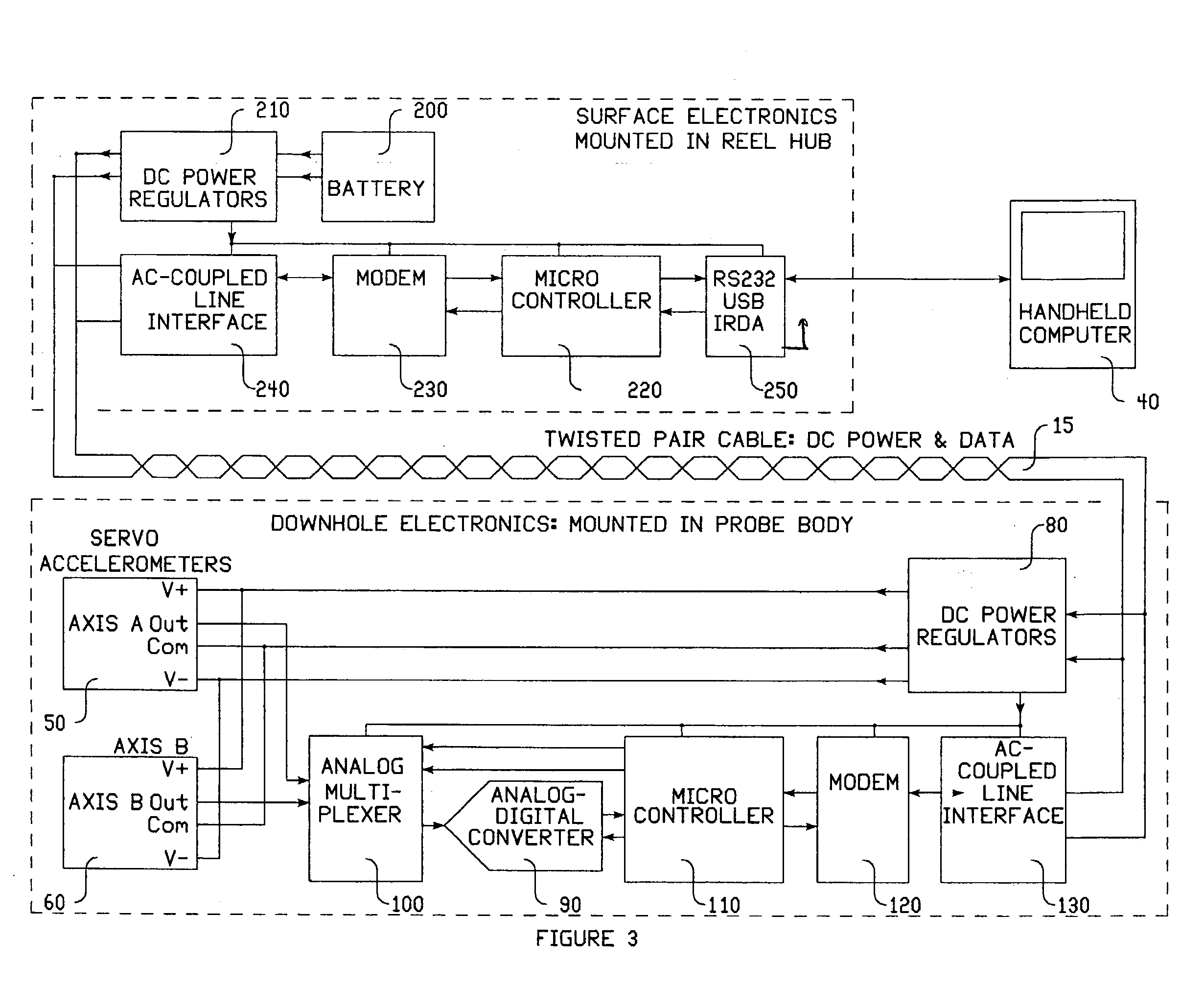 Patent Us20030233759 Inclinometer System Google Patentsuche Wiring Diagram Drawing