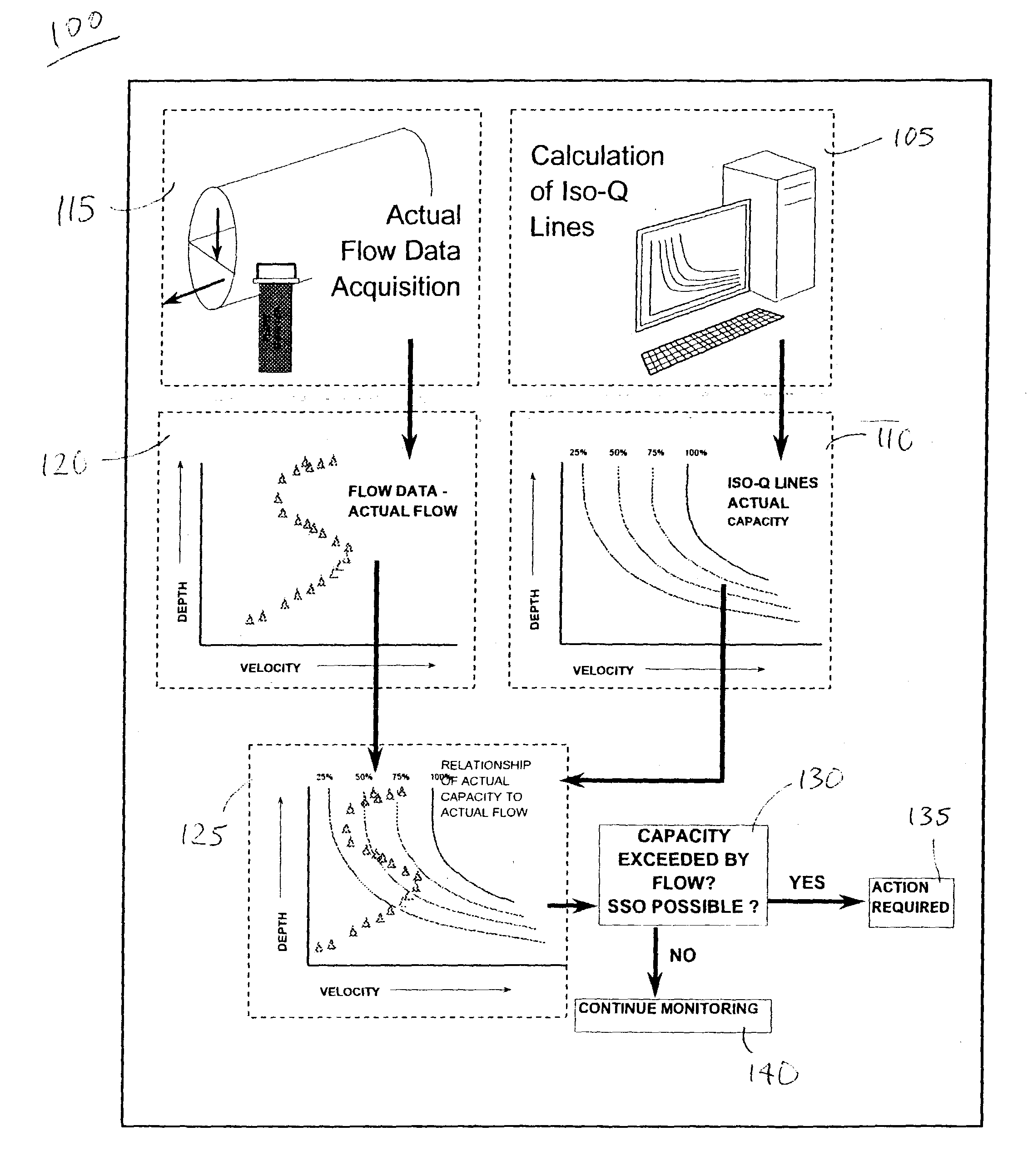 Patent us20030236639 sewer flow analysis method google patents patent drawing nvjuhfo Image collections