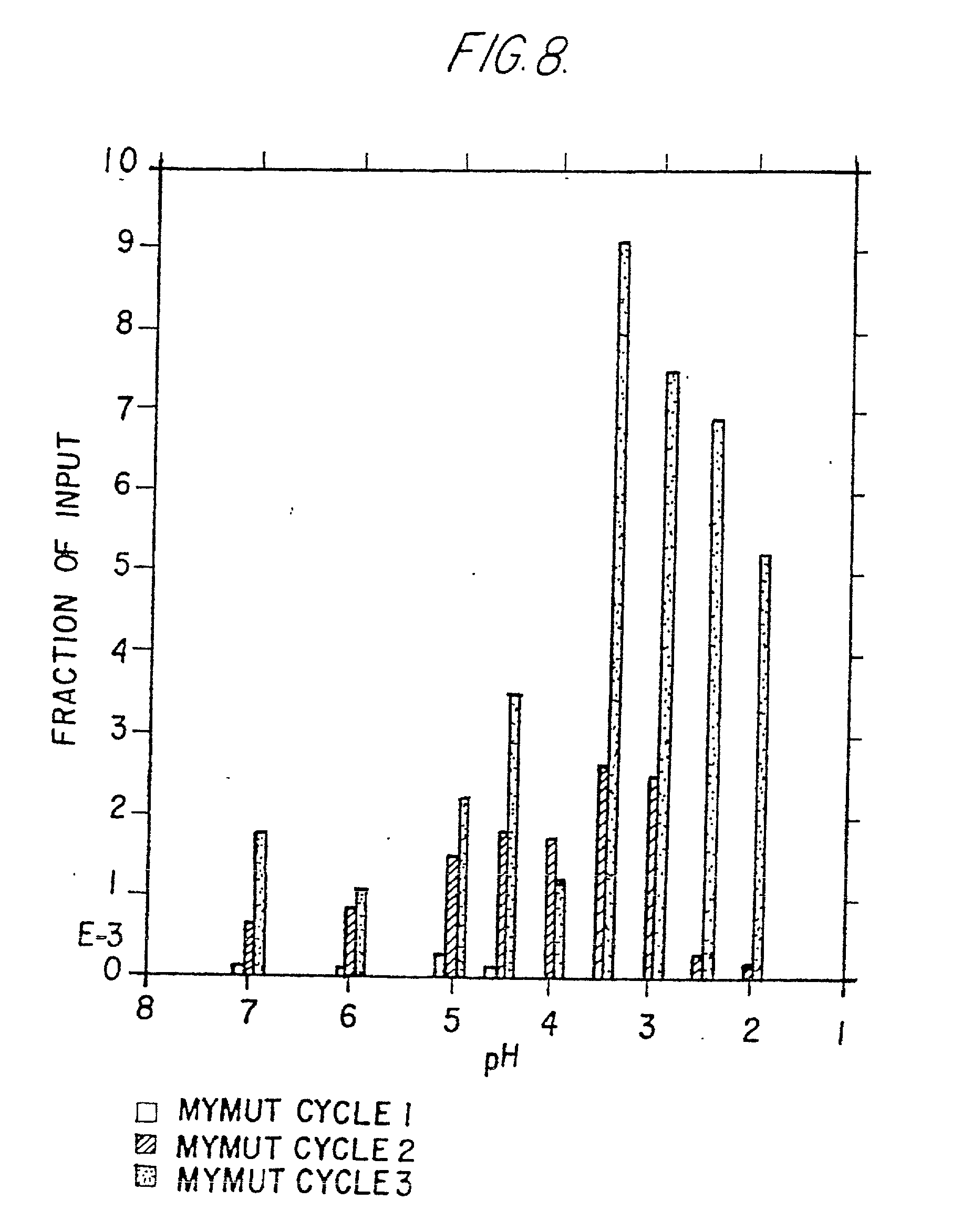us20040005539a1 nucleic acids genetic constructs and library of