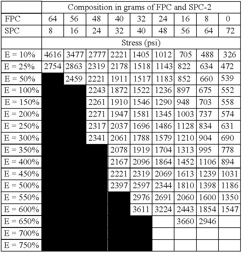 Figure US20040014896A1-20040122-C00002