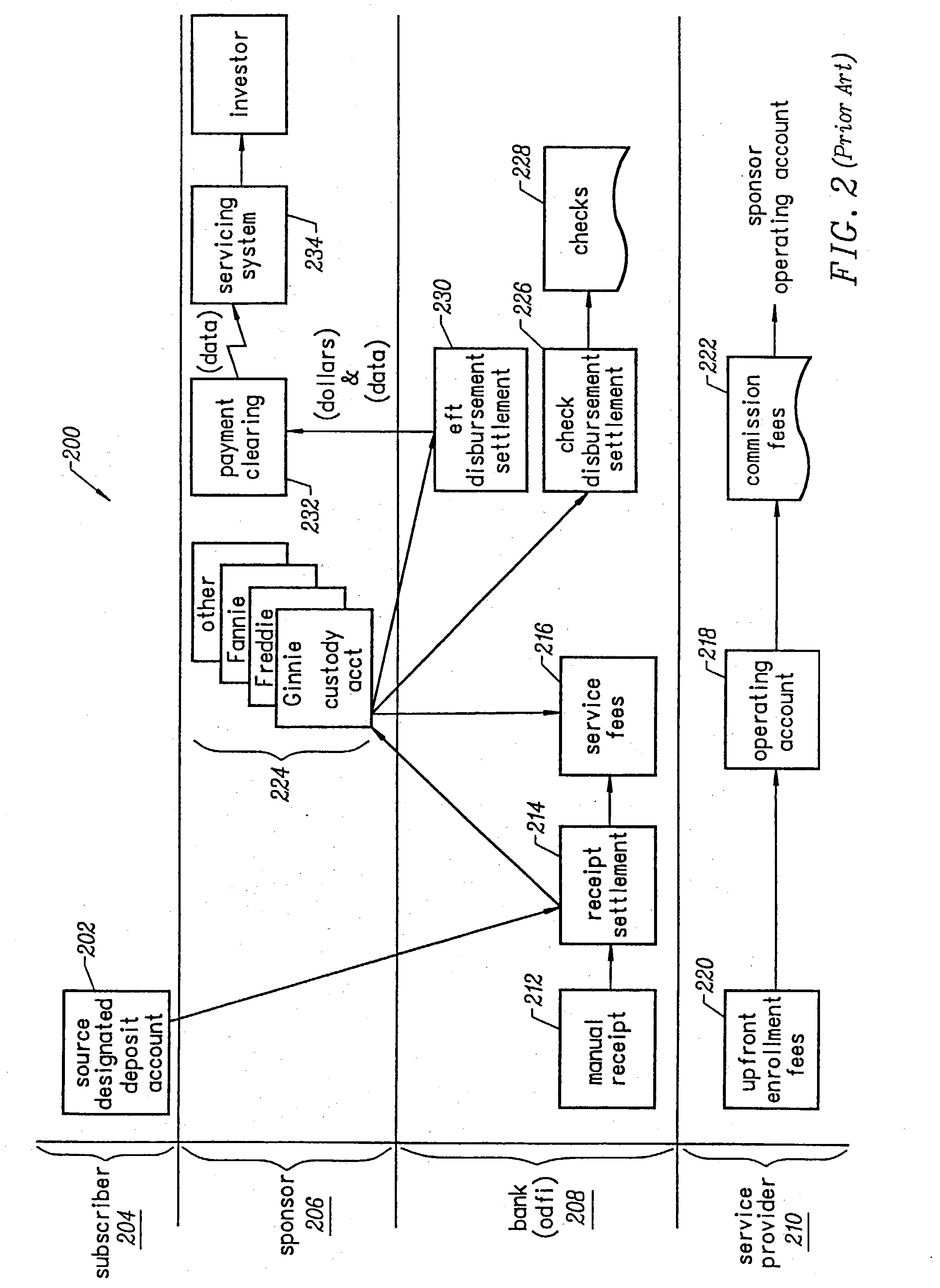 Patent Us20040015438 Methods And Apparatus For Mapping Sources Everbank Wiring Instructions Drawing