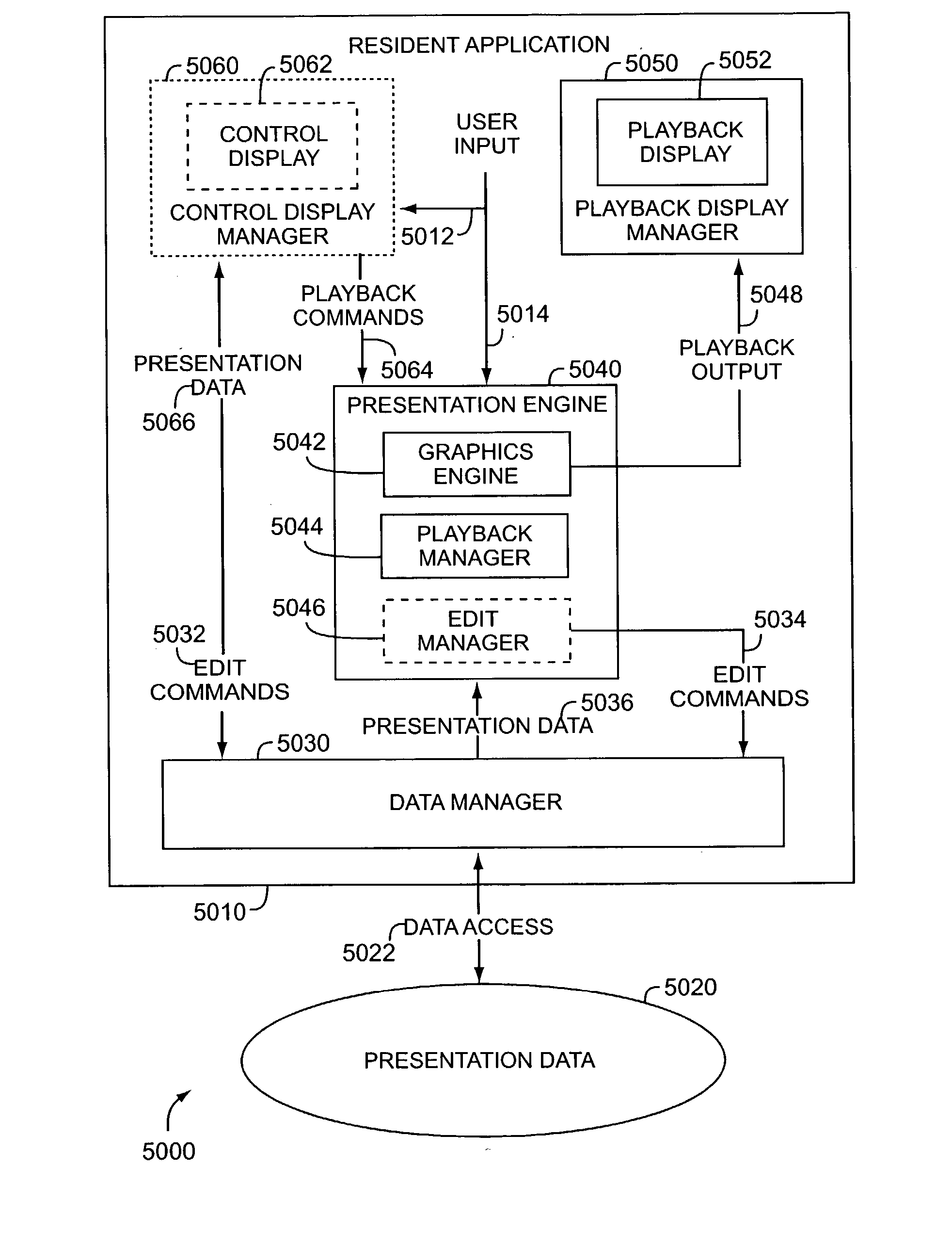 Patent Us20040039934 System And Method For Multimedia Authoring Powerpoint Deta 15amp Double 6216b Drawing