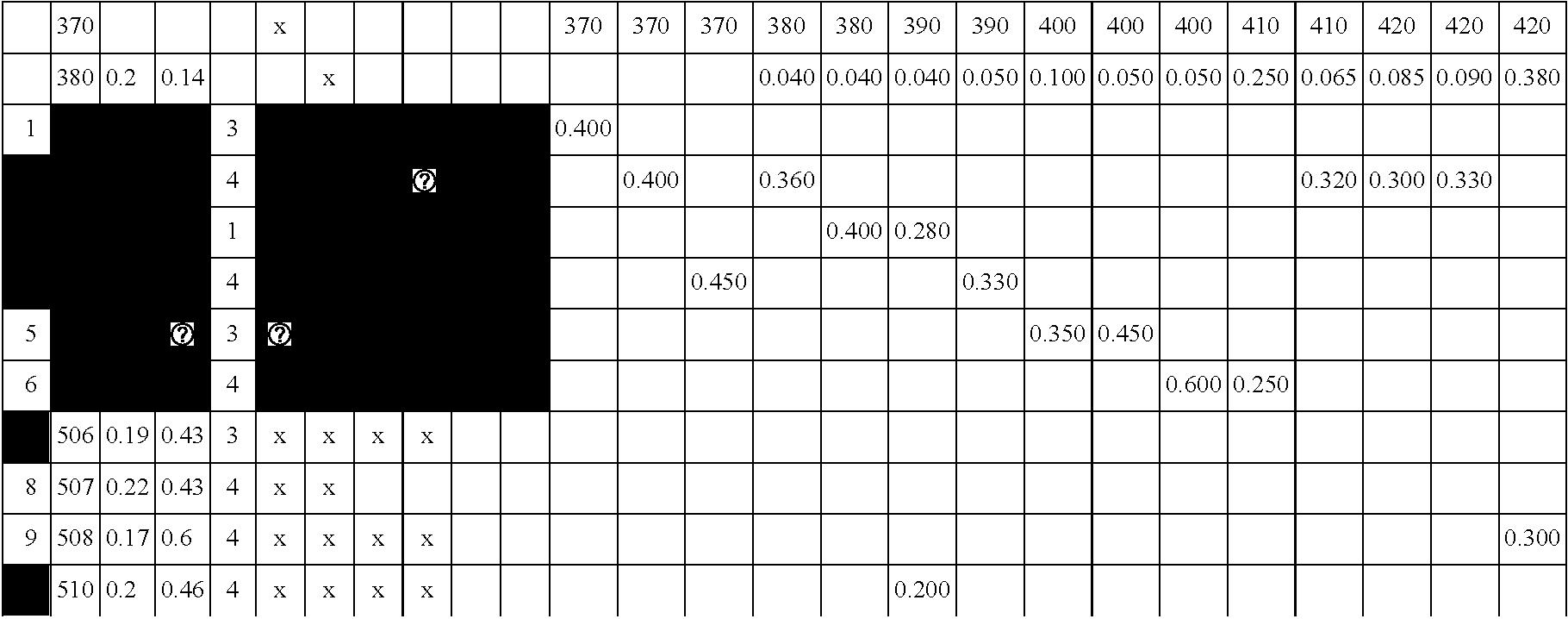 Figure US20040056256A1-20040325-C00002