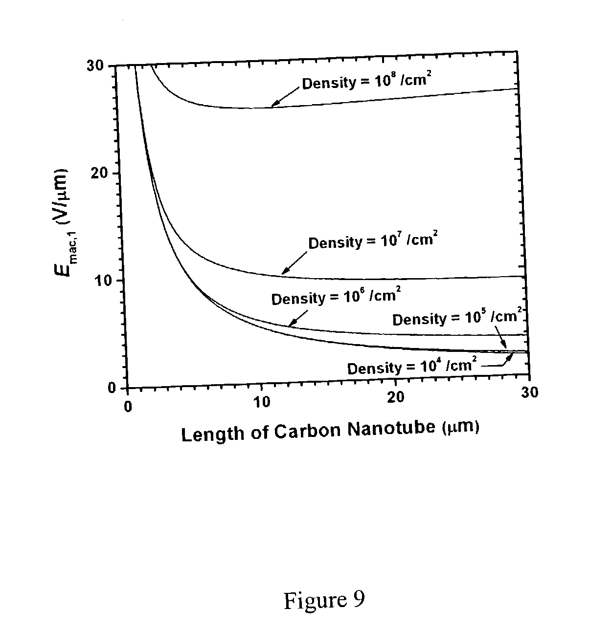 carbon dating inventor Radiocarbon dating lab scientists  the sample-context relationship must be established prior to carbon dating the radiocarbon dating process  history .