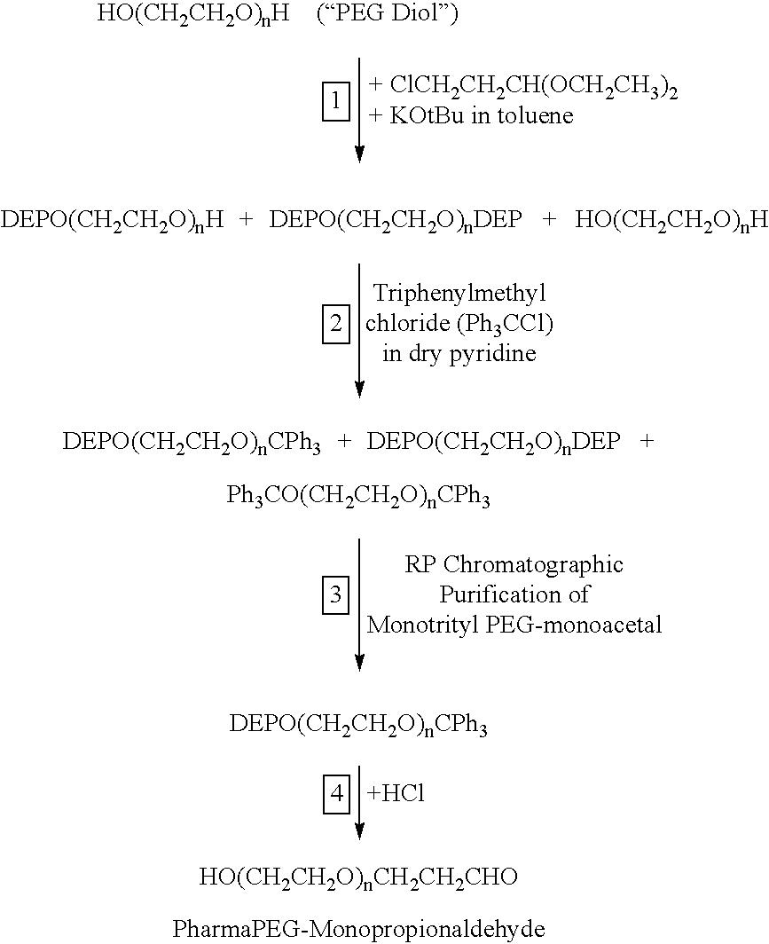 Figure US20040062748A1-20040401-C00003